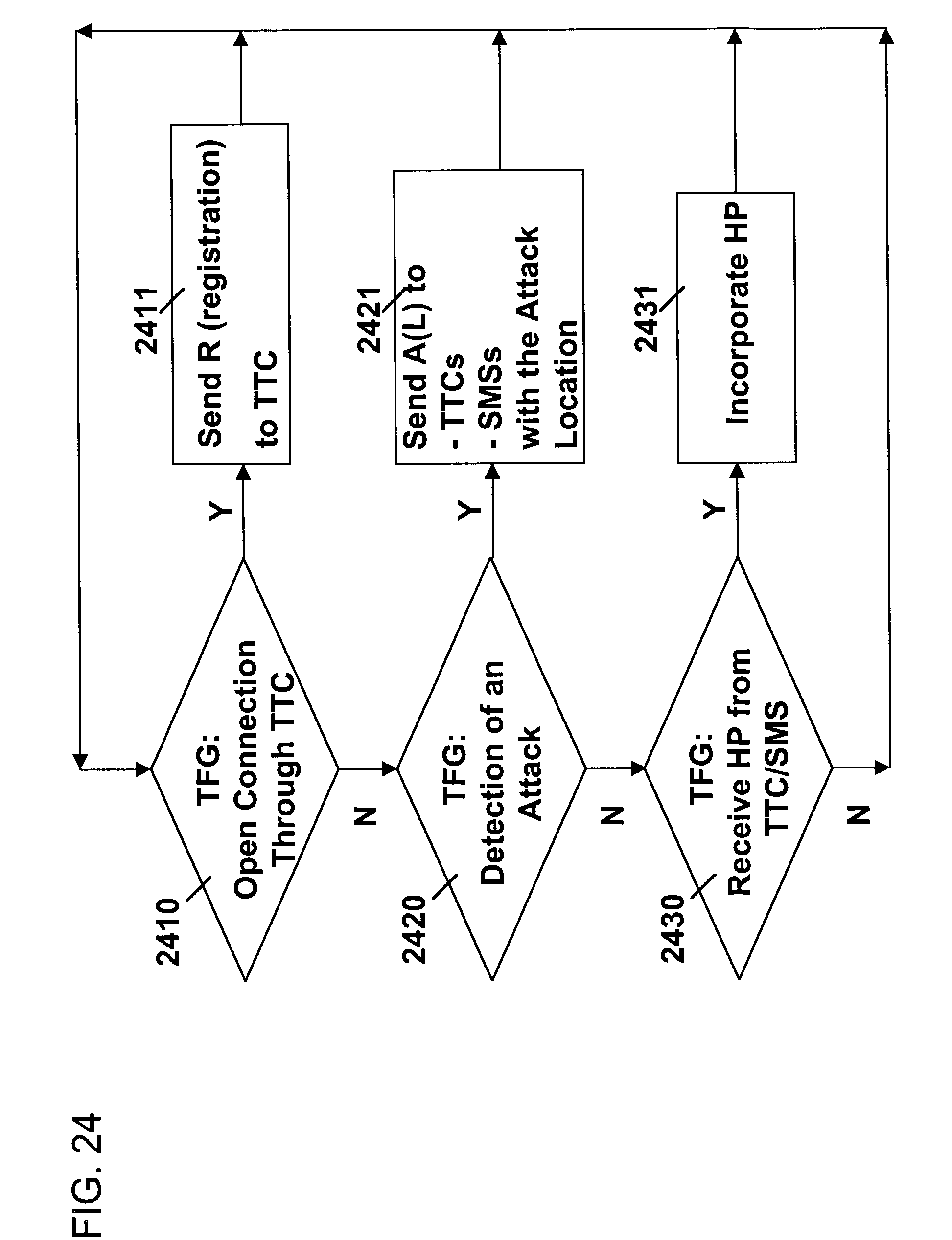 Patent Us7343619 Trusted Flow And Operation Control Method Tt C Subsystem Block Diagram Drawing