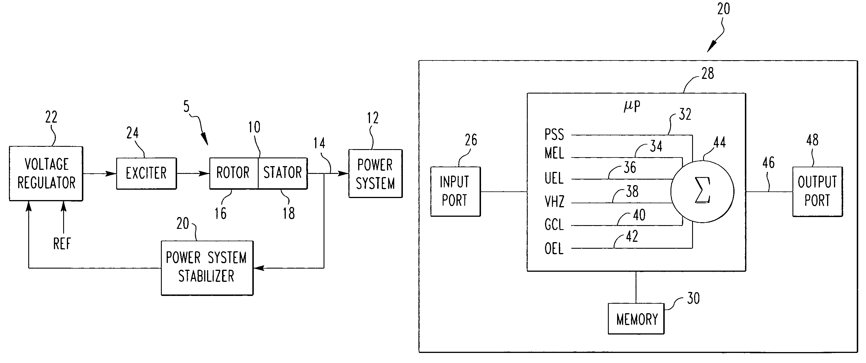 power system stabilizer thesis