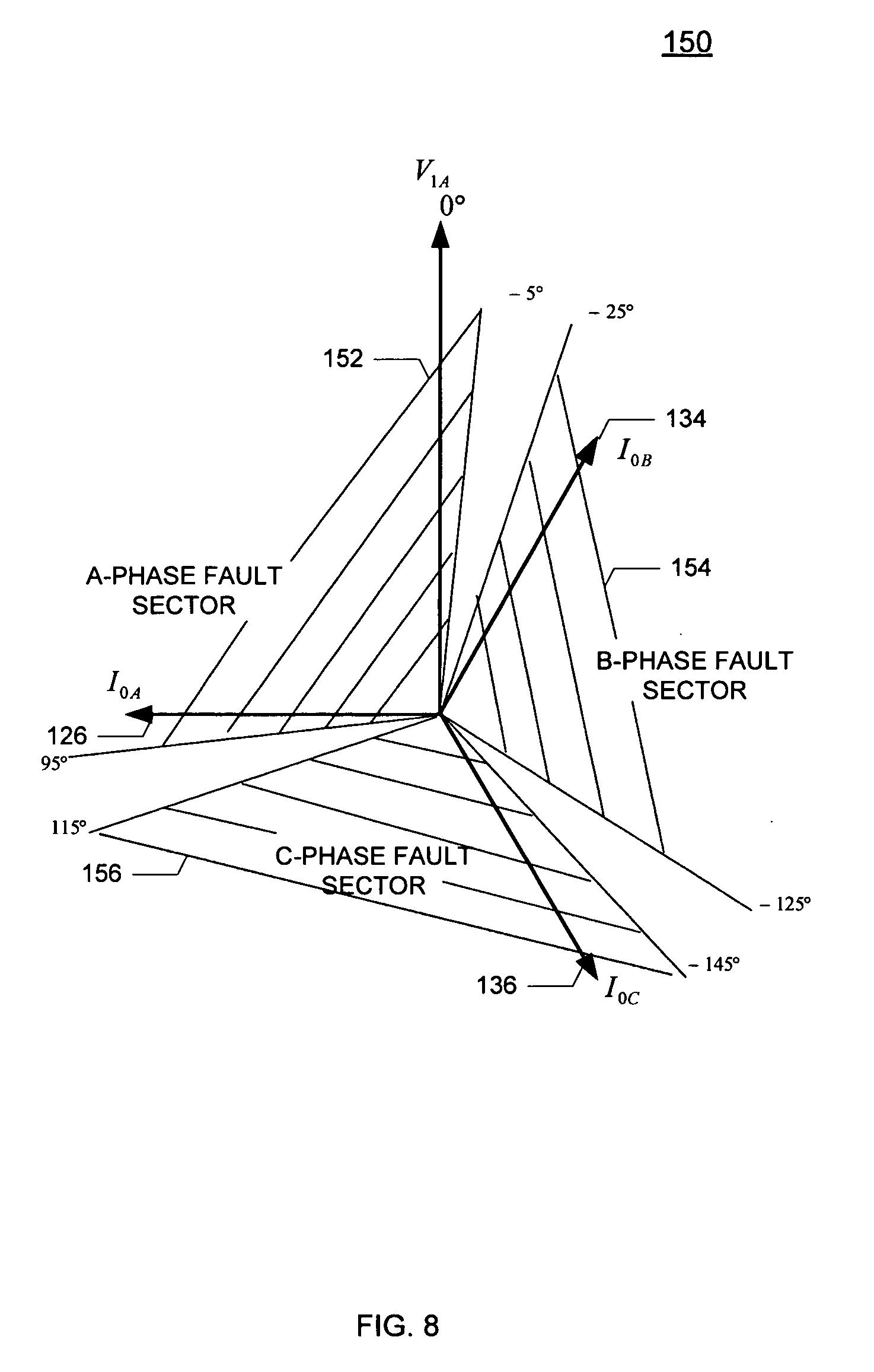 patent us7345488