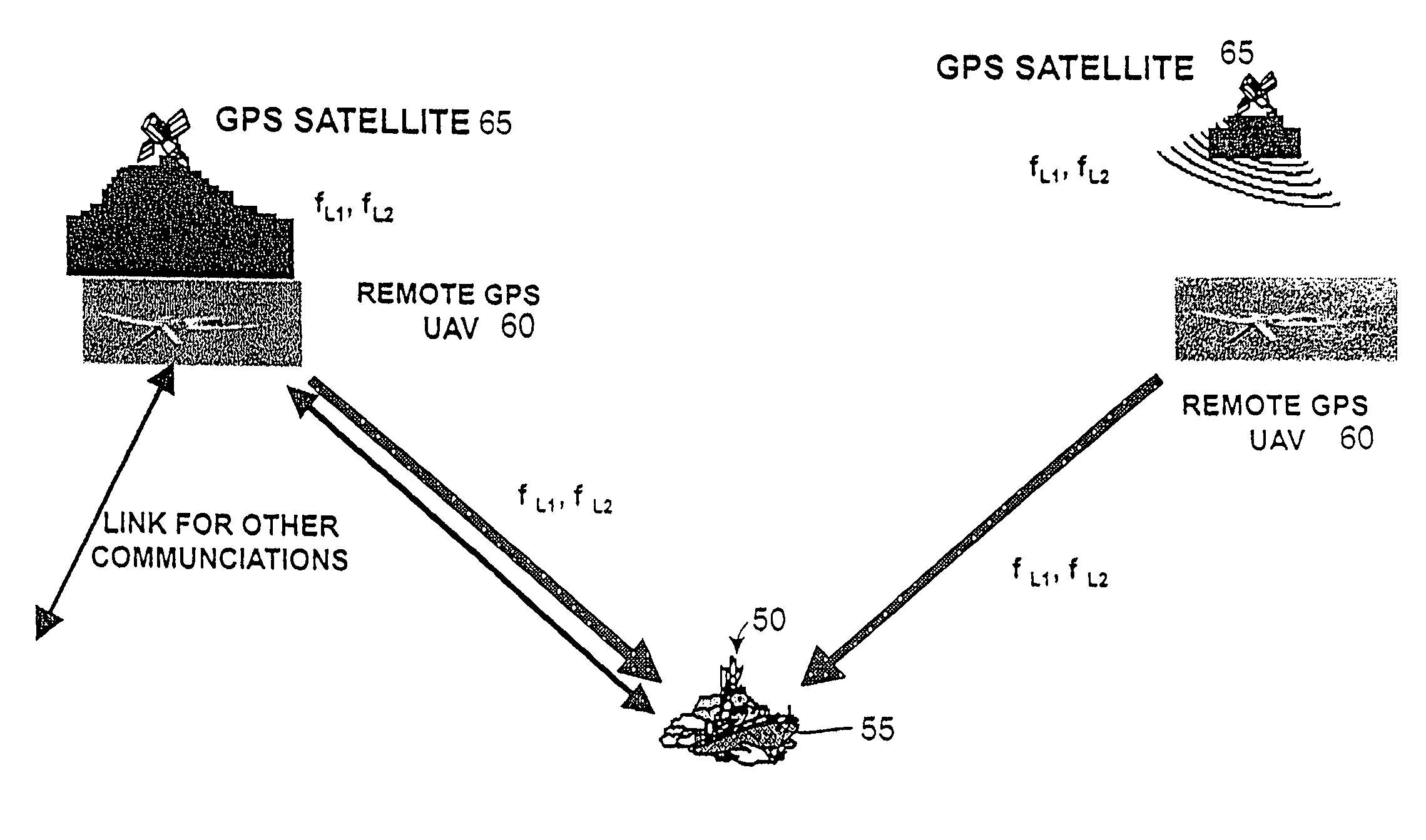 Outdoor Rf Signal Interference : Patent us antenna system and rf signal