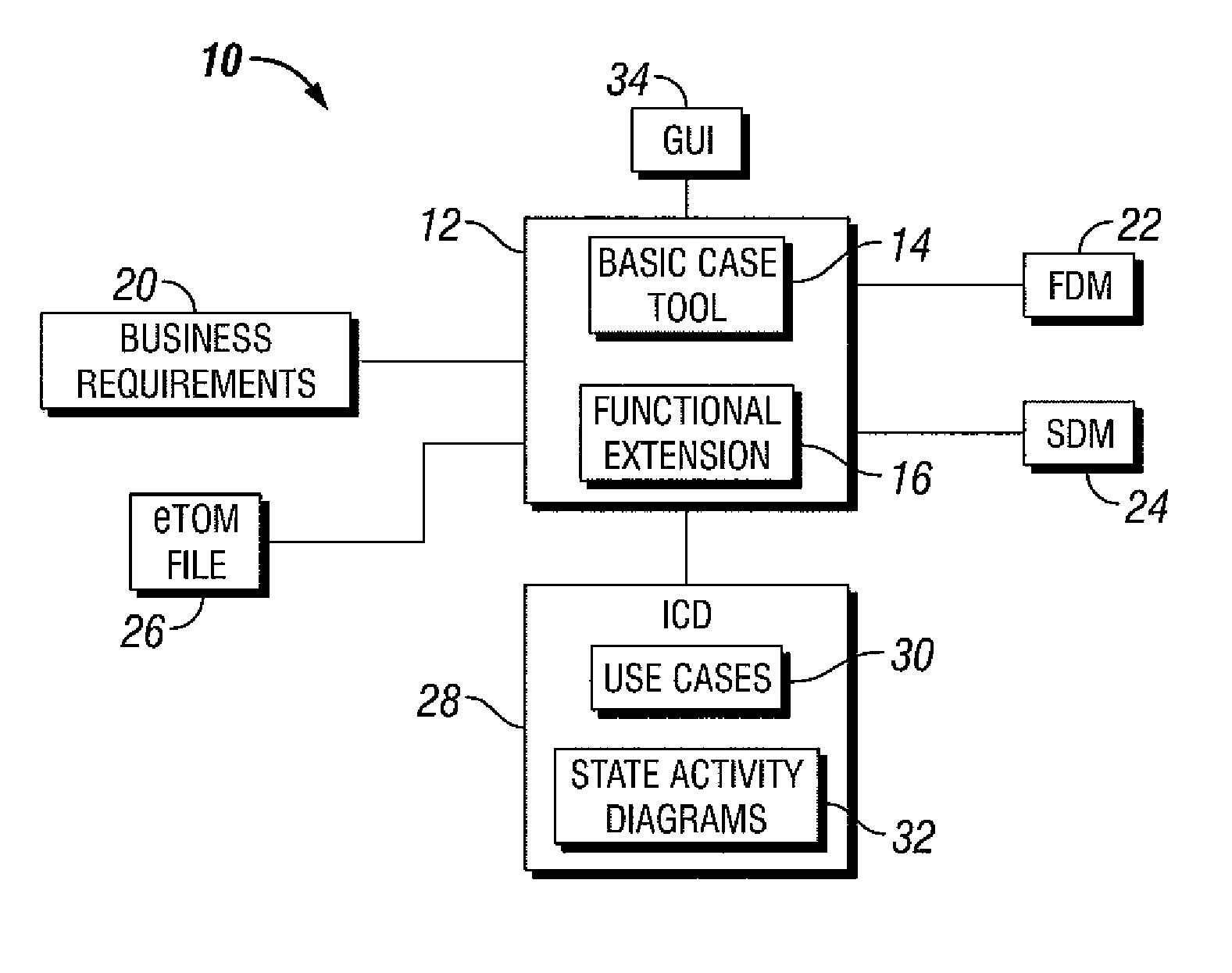 patent us7346888 - use case integration