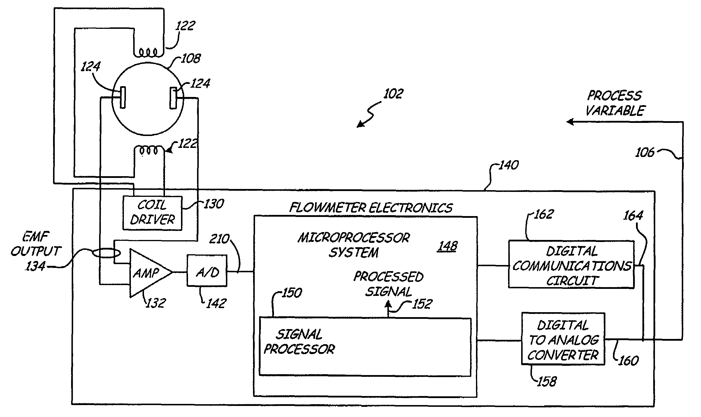 electromagnetic pickup diagram physical diagram