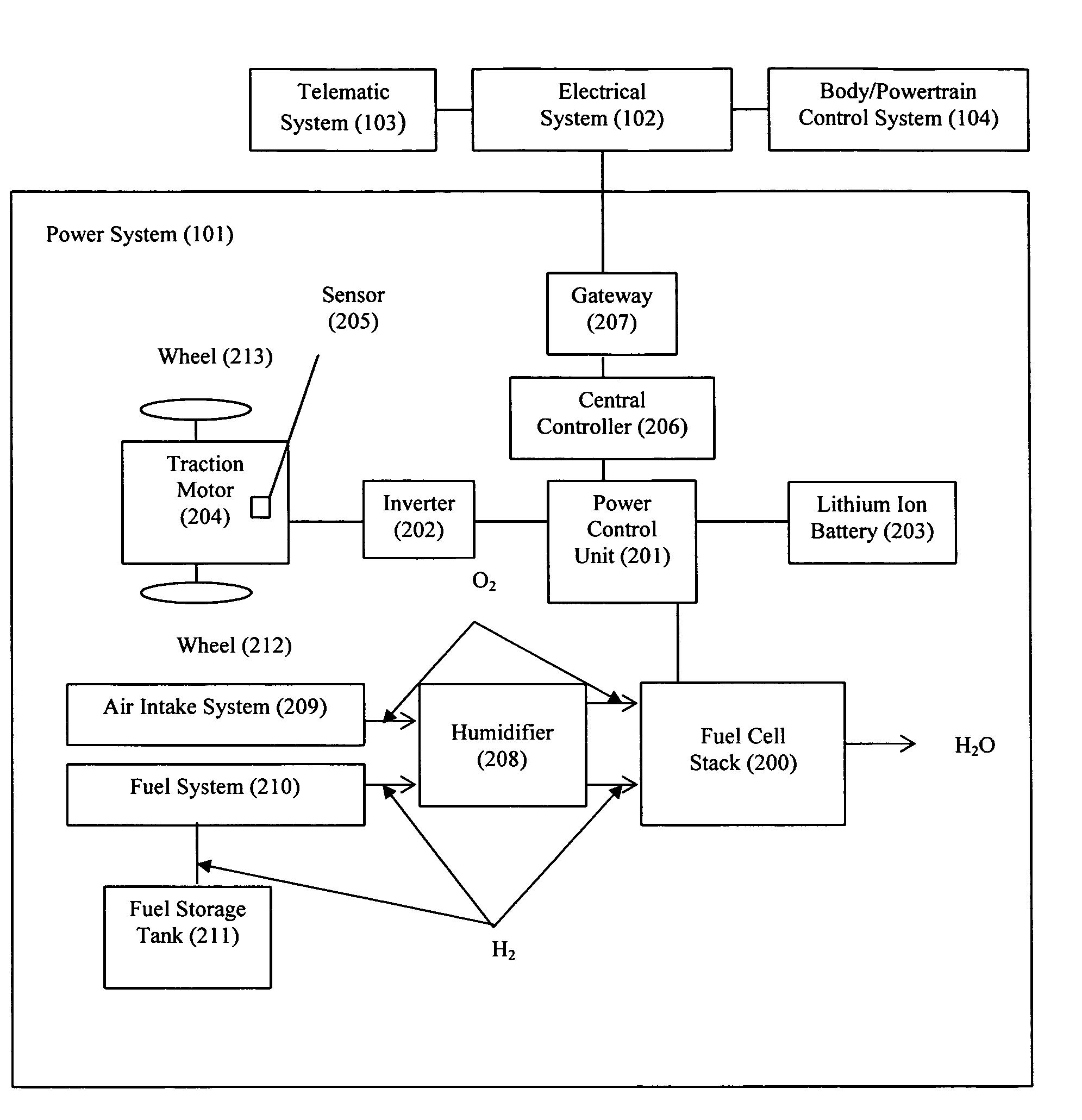 7400 Air Tank Schematic Automotive Wiring Diagram