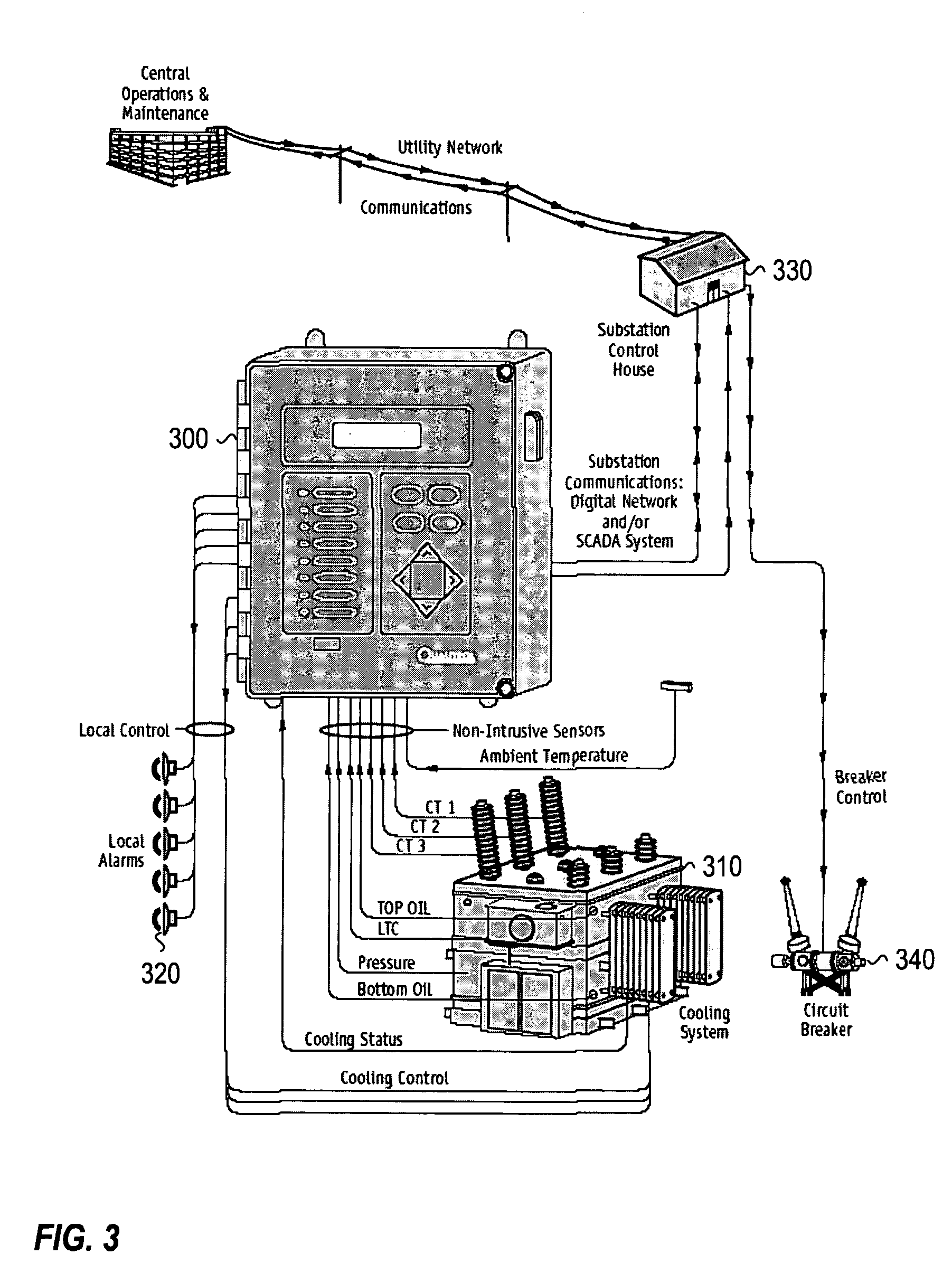 US07377689 20080527 D00003 patent us7377689 transformer temperature monitoring and control qualitrol liquid level gauge wiring diagram at bakdesigns.co