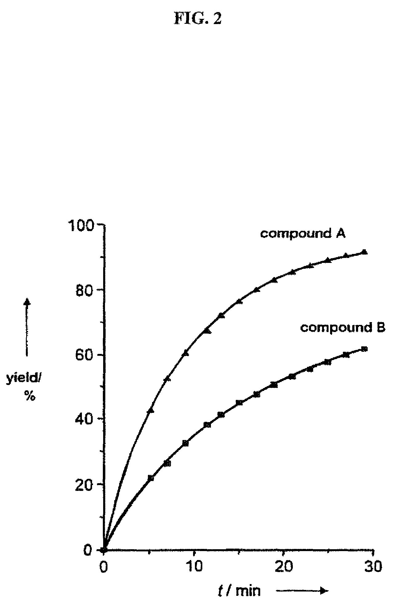 Enyne-metathesis reaction