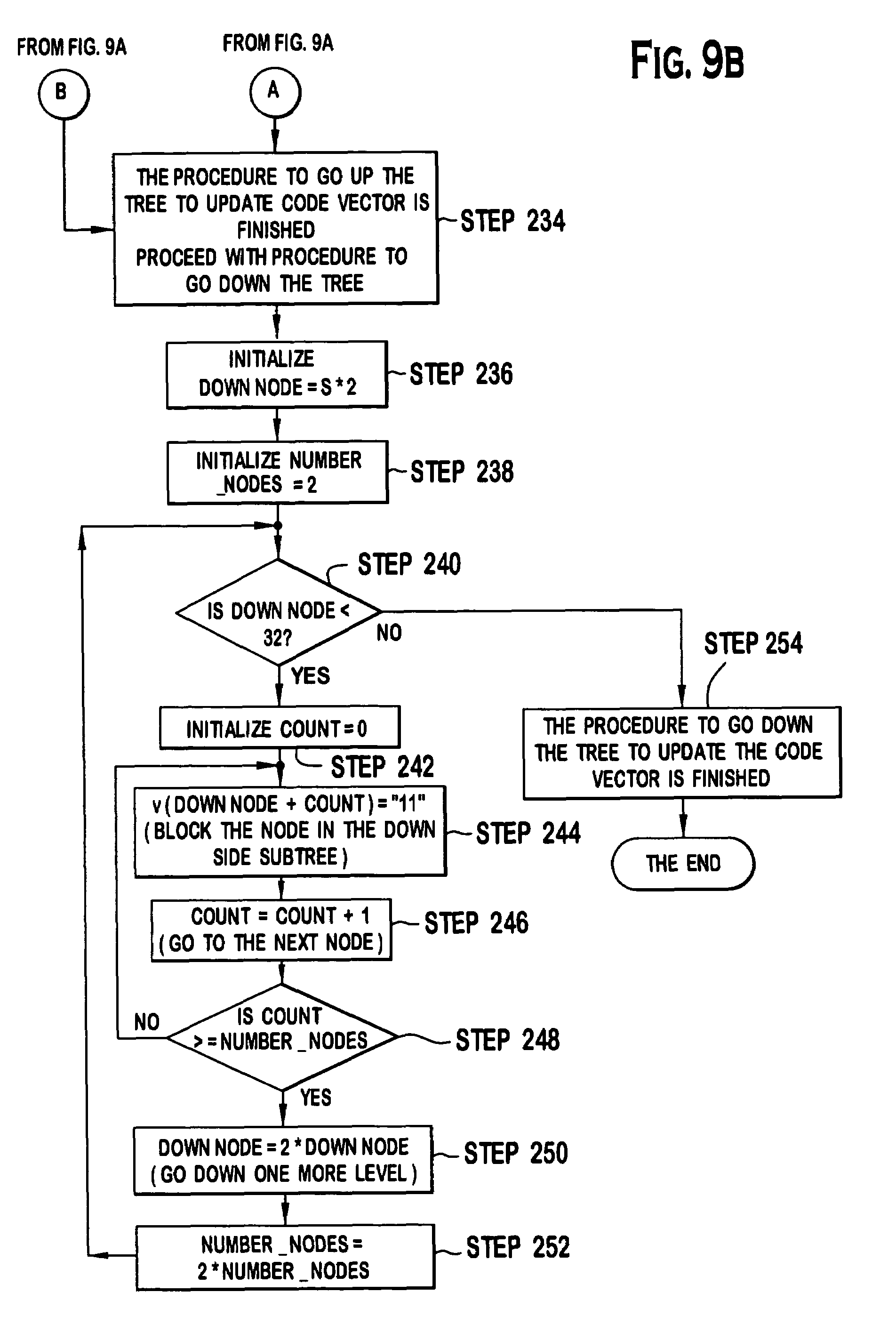 assignment patent Contains both daily (front files) and a (backfile) created annually of patent assignments text derived from patent assignment recordations from august 1980 to present made at the uspto for granted patents.