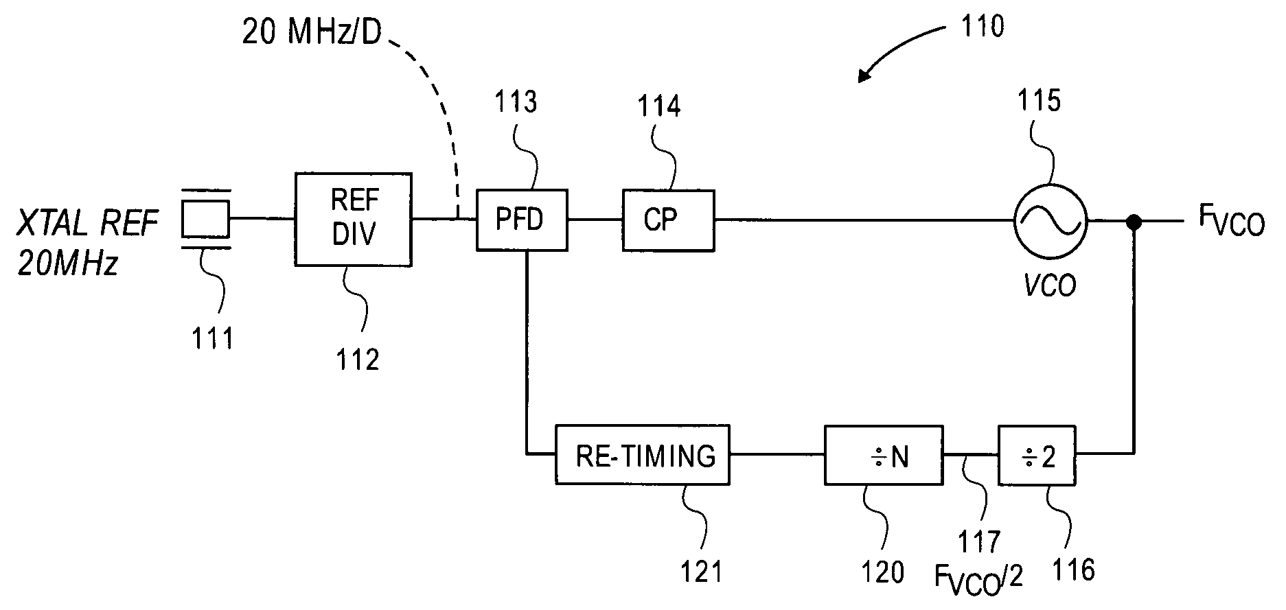 Patent Us7379722 Frequency Allocation Using A Single Vco Google 2 Mhz Standard With Dividers Drawing