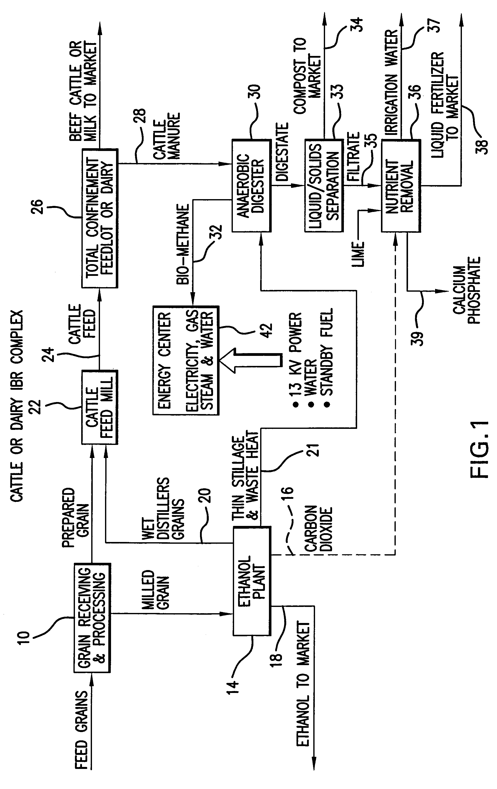 "^ Patent US7381550 - Integrated process for producing ""clean beef ..."
