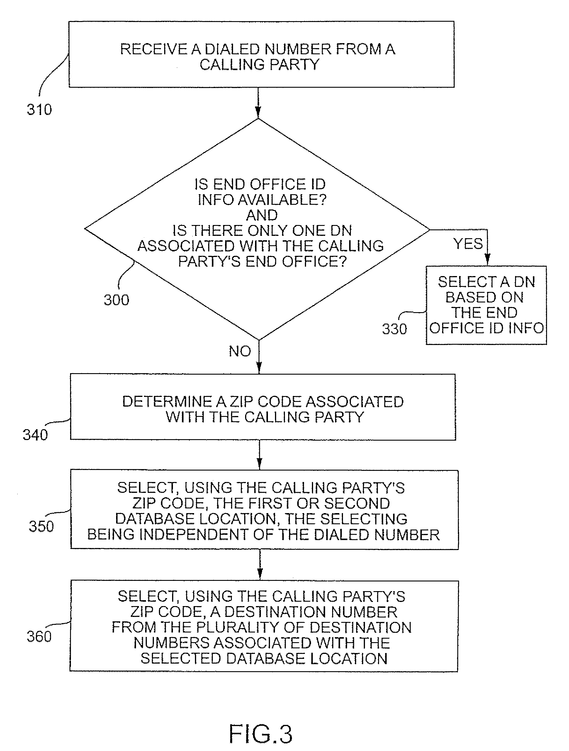 Patent US System And Method For Selecting A Destination - Us zip codes number