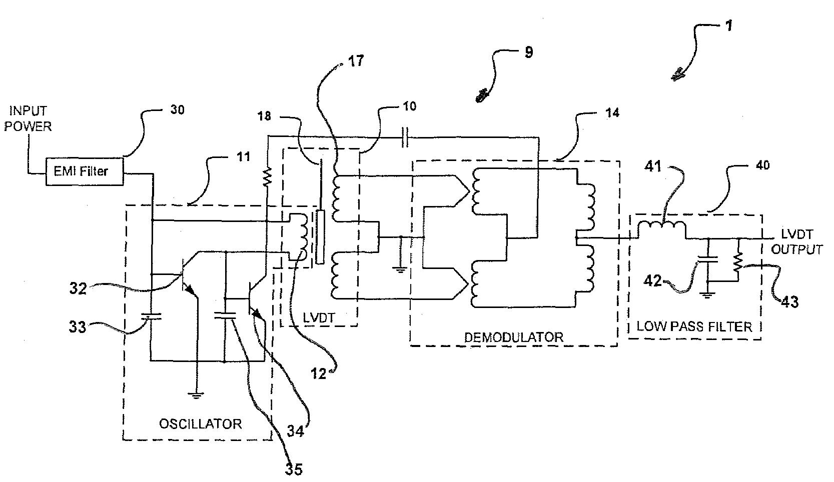 patent us7391202