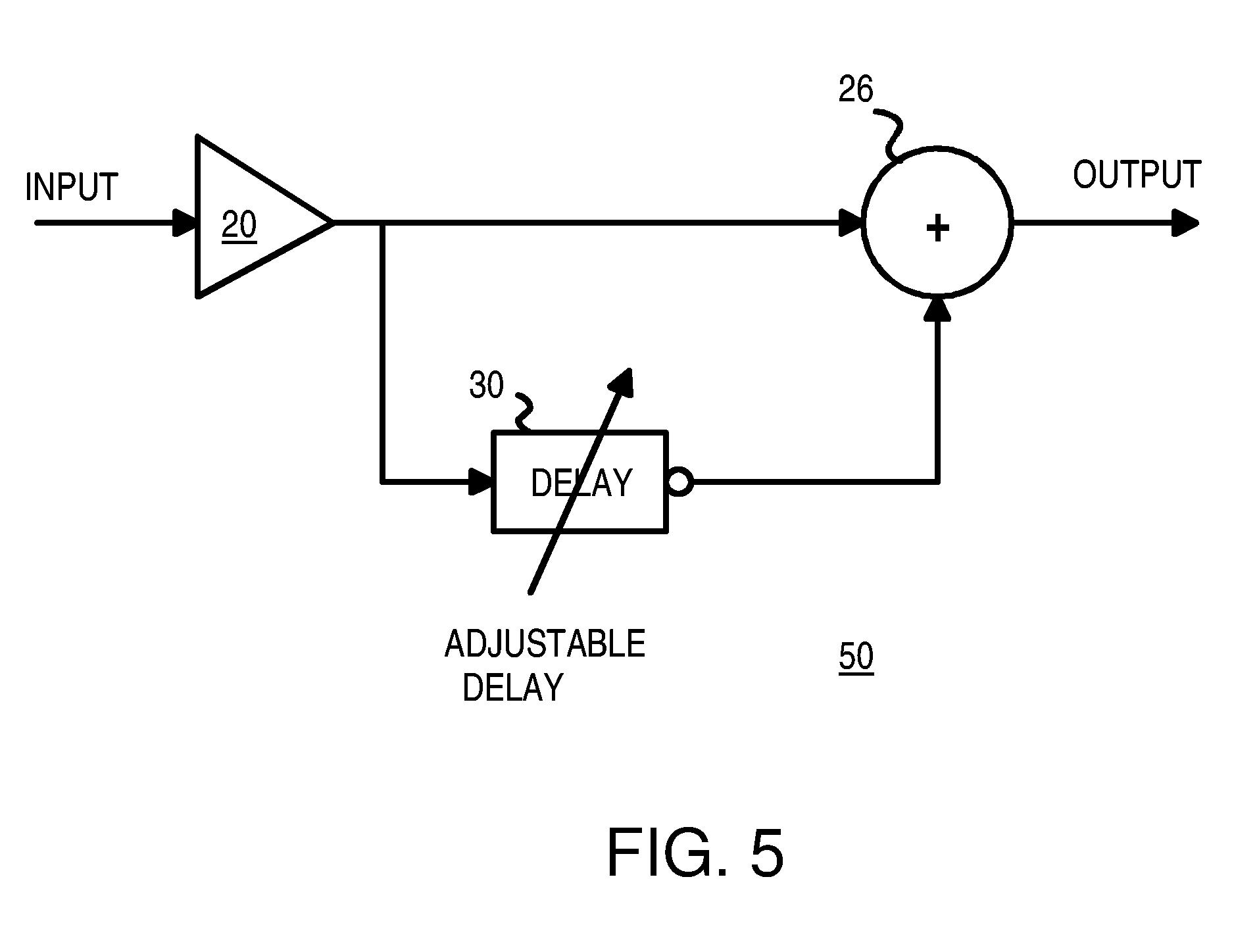 patent us7391251
