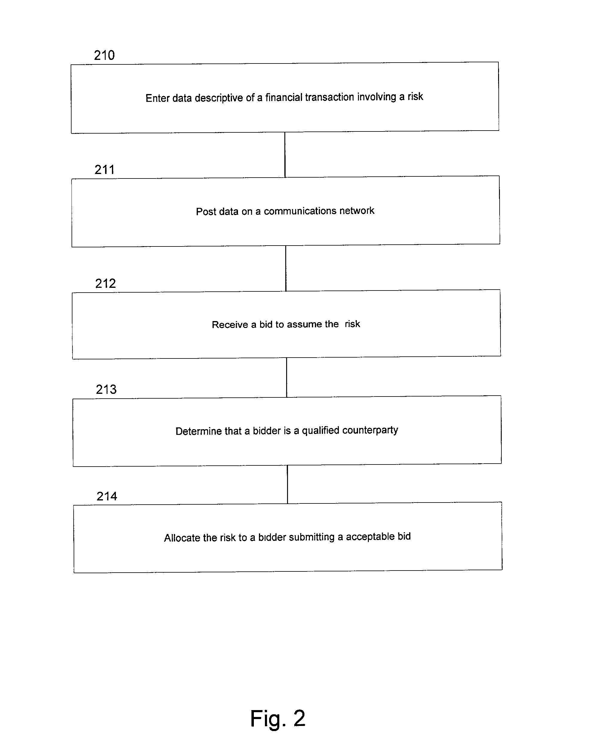 Calendar Review Worksheets : Patent us seller risk auction platform google