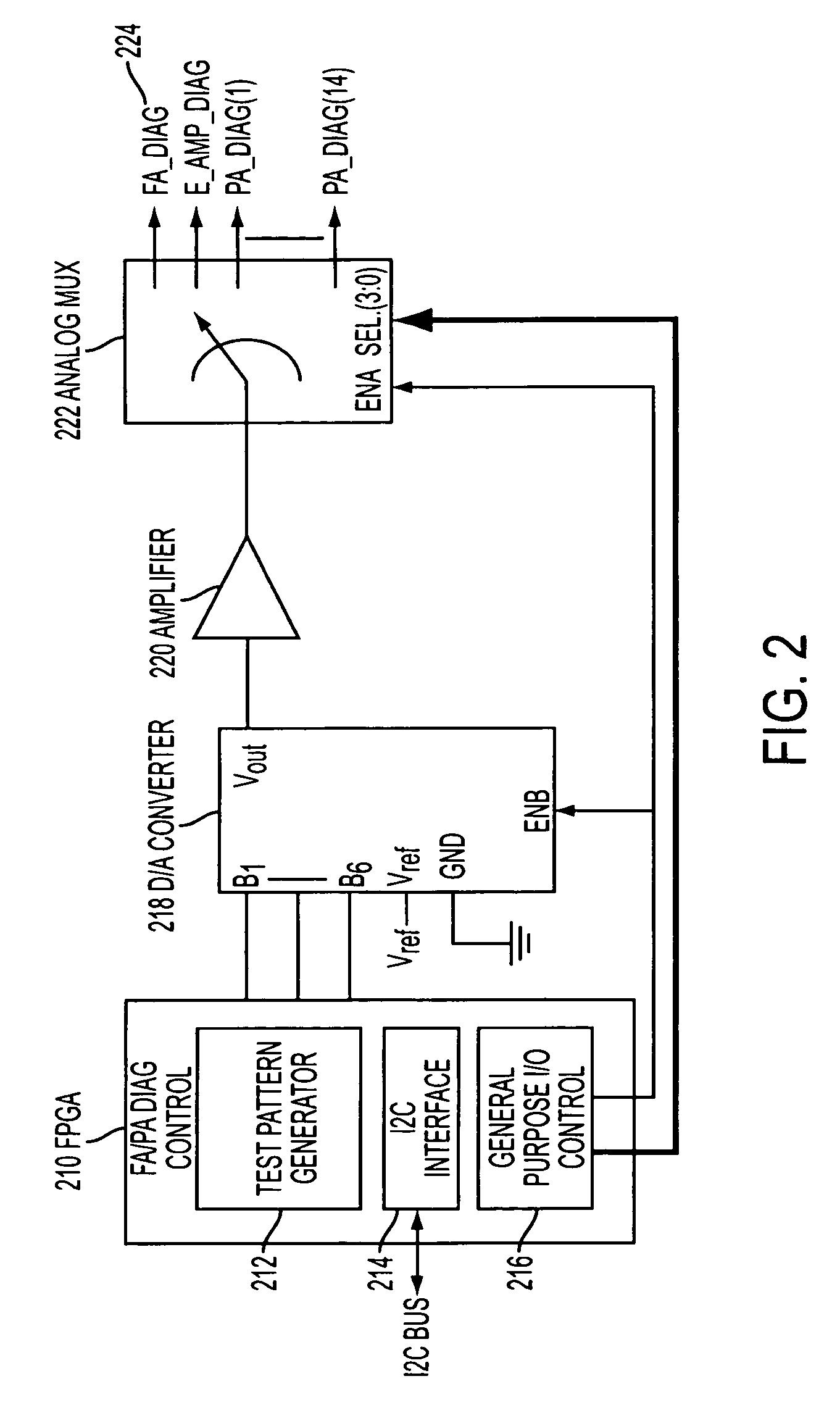 patent us7394072