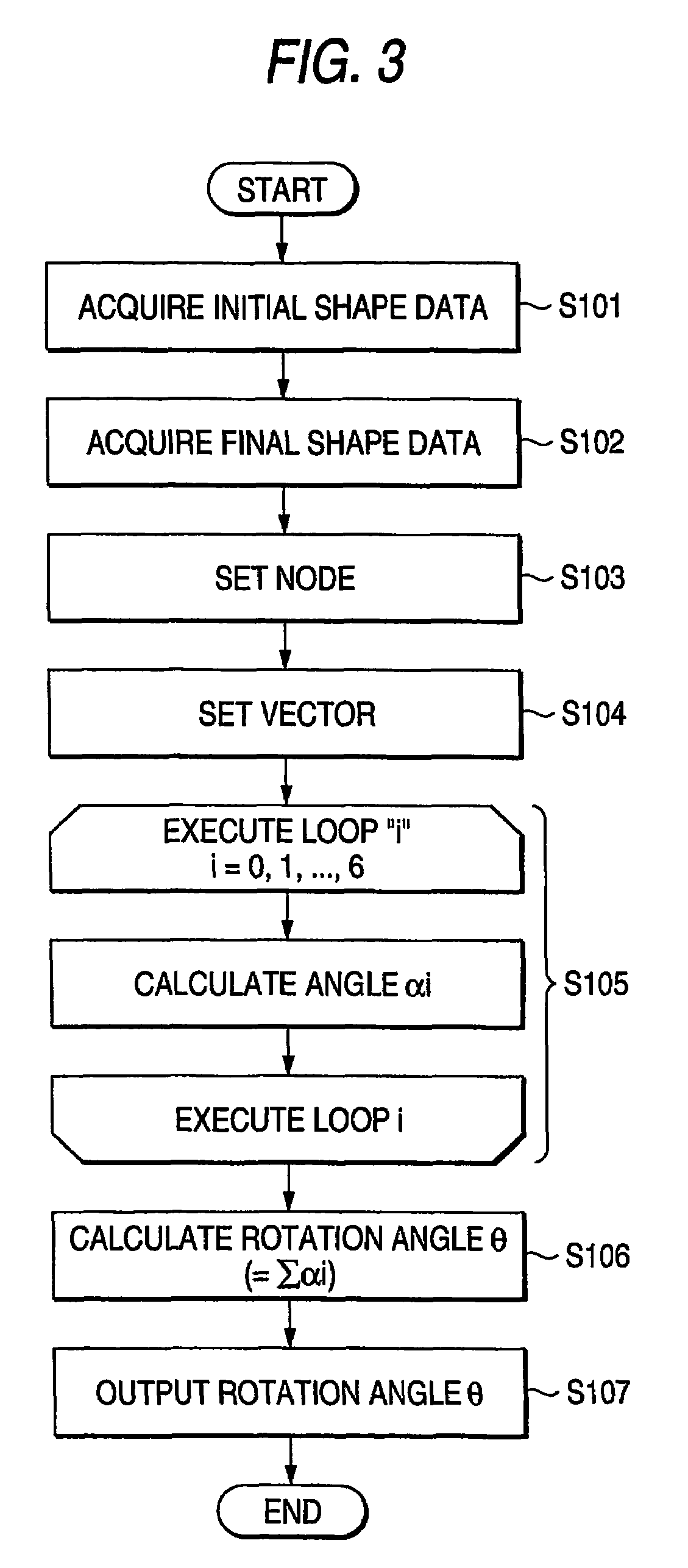 patente us7395179 rotation angle calculating method of wire patent drawing