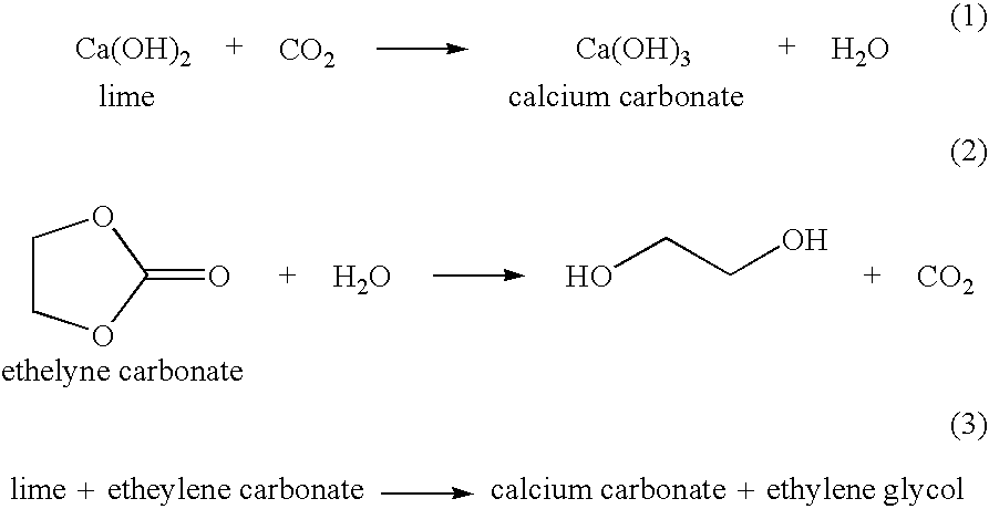 to determine the heat of formation of calcium carbonate 2 essay Calcium carbonate is a fairly stable compound, thus, it must mean that more energy goes into this reaction than out to produce the desired results applying hess' law we were able to determine the standard heat formation of mgo introduction energy exchanged in a chemical reaction can either be.