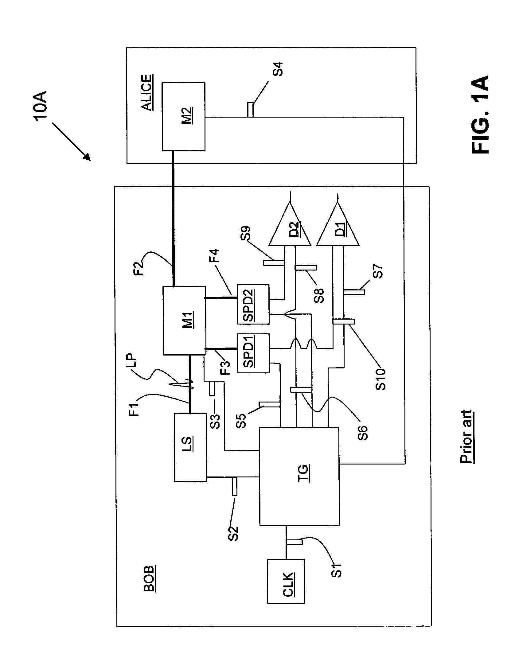Patent Us7409162 Timing Error Reduction In Qkd Systems Google Electronic Coin Toss Circuit Diagram Circuits Drawing