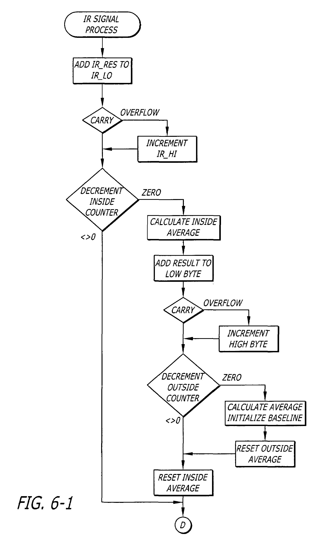 Swell Edelbrock Msd 6Al Wiring Diagram Basic Electronics Wiring Diagram Wiring Digital Resources Funapmognl