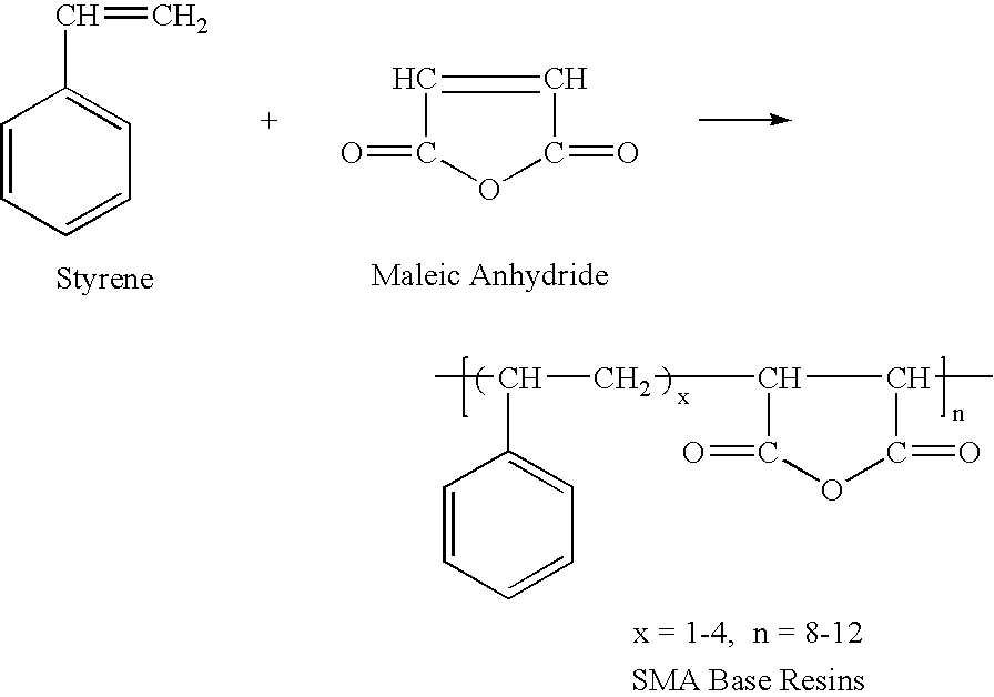 Poly(styrene-co-maleic anhydride) is formed from the copolymerization ...