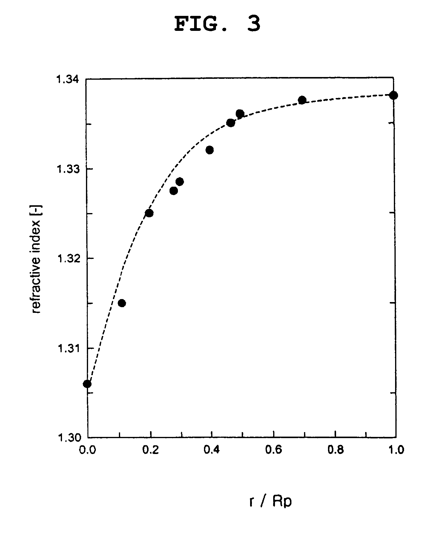 Patent Us7417172 Perfluoroalkyl Vinyl Ether Compound