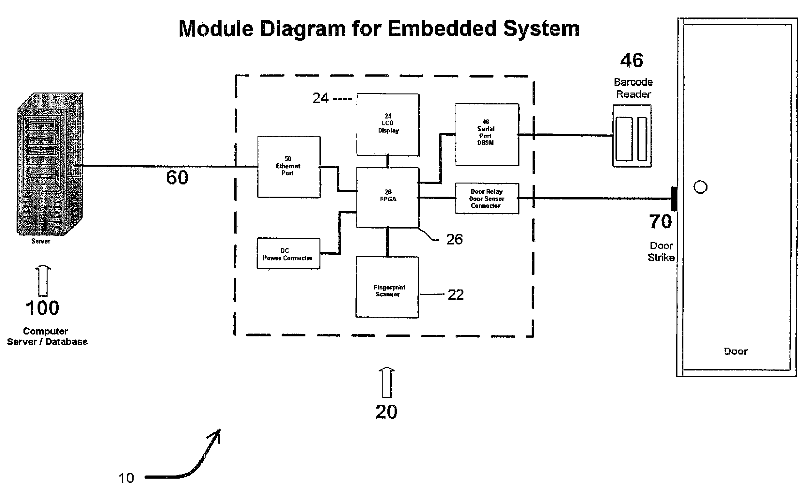 automatic door lock system using biometrics Password based door lock system using 8051 microcontroller is a simple project where a secure password  such an automatic lock system consists of electronic.