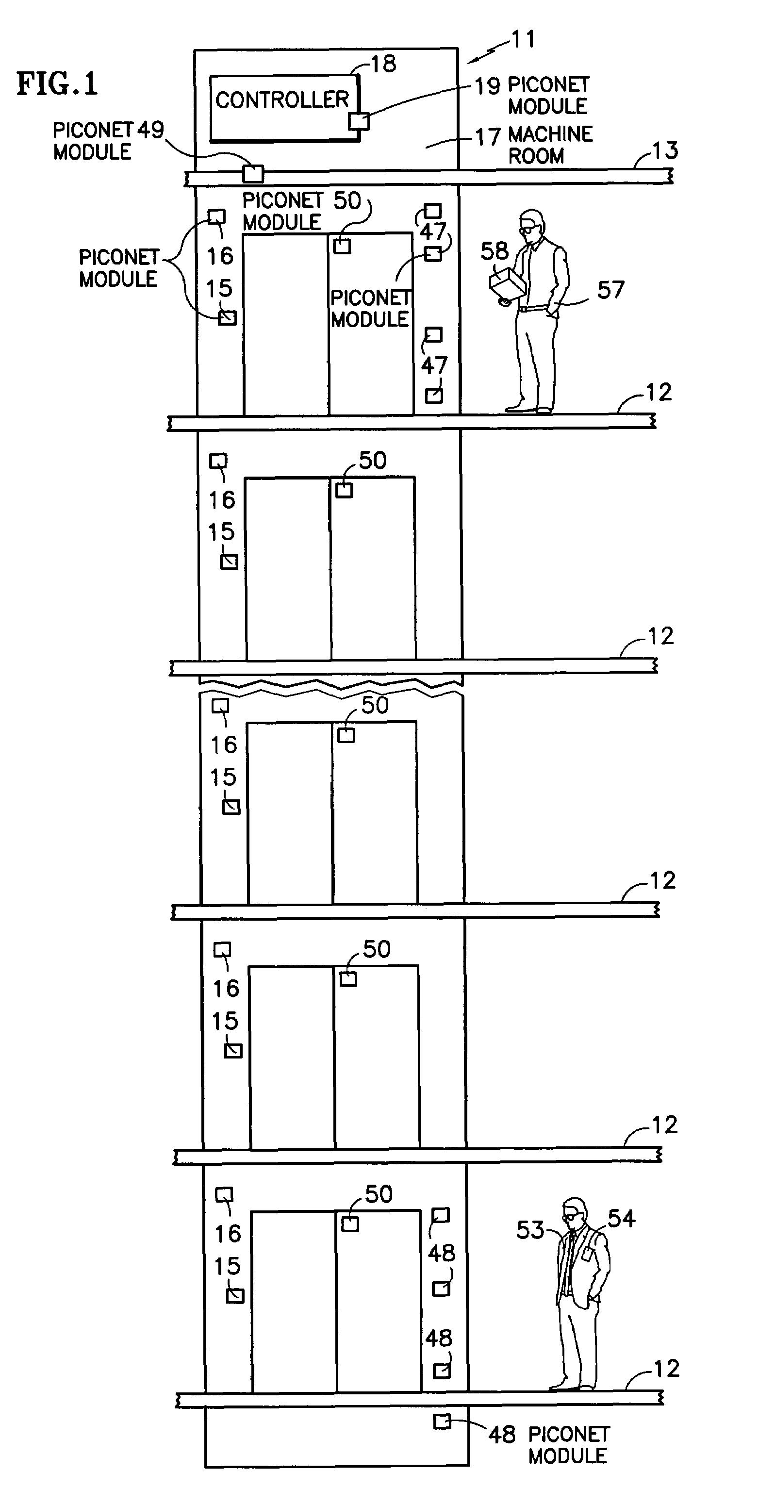 patent us7426981 - elevator wireless communication infrastructure using piconet modules