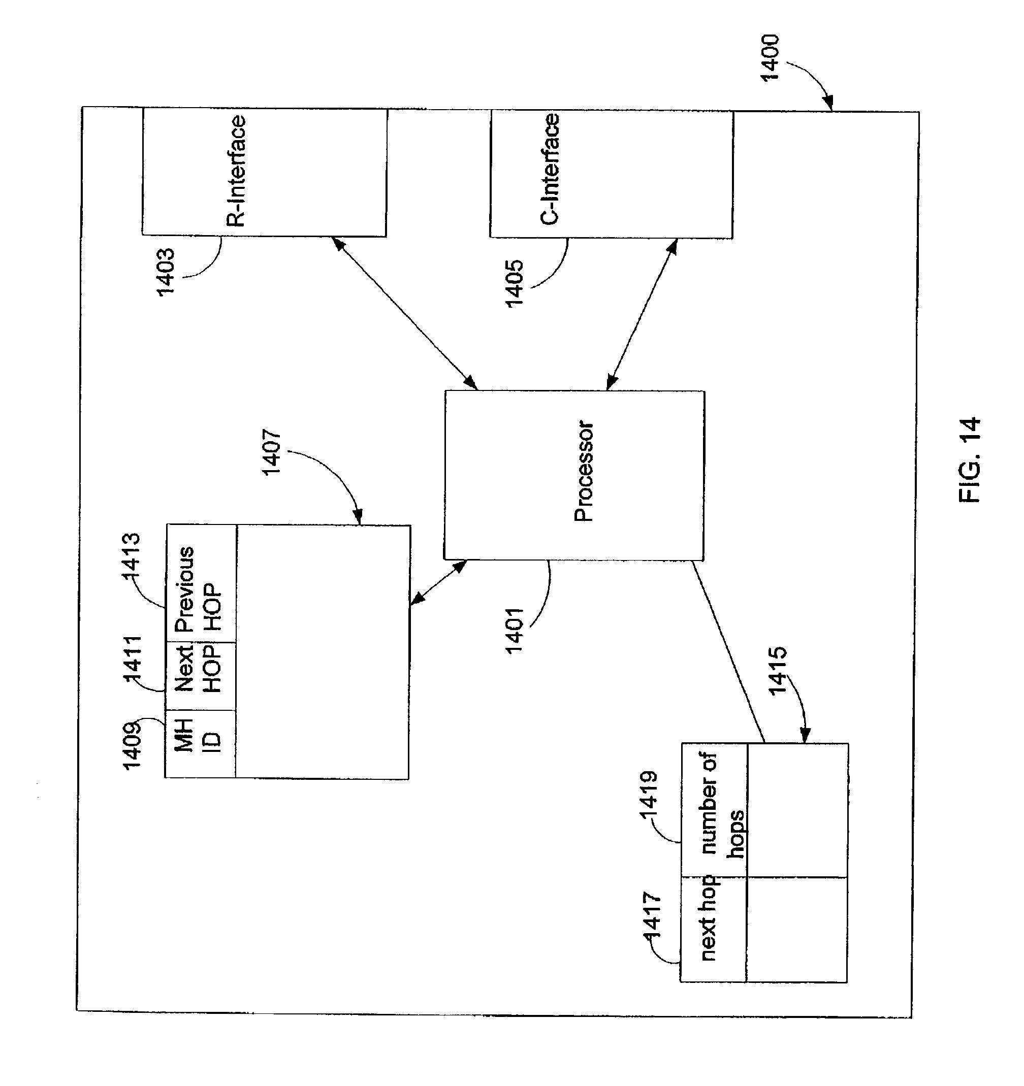 an8086应用电路图