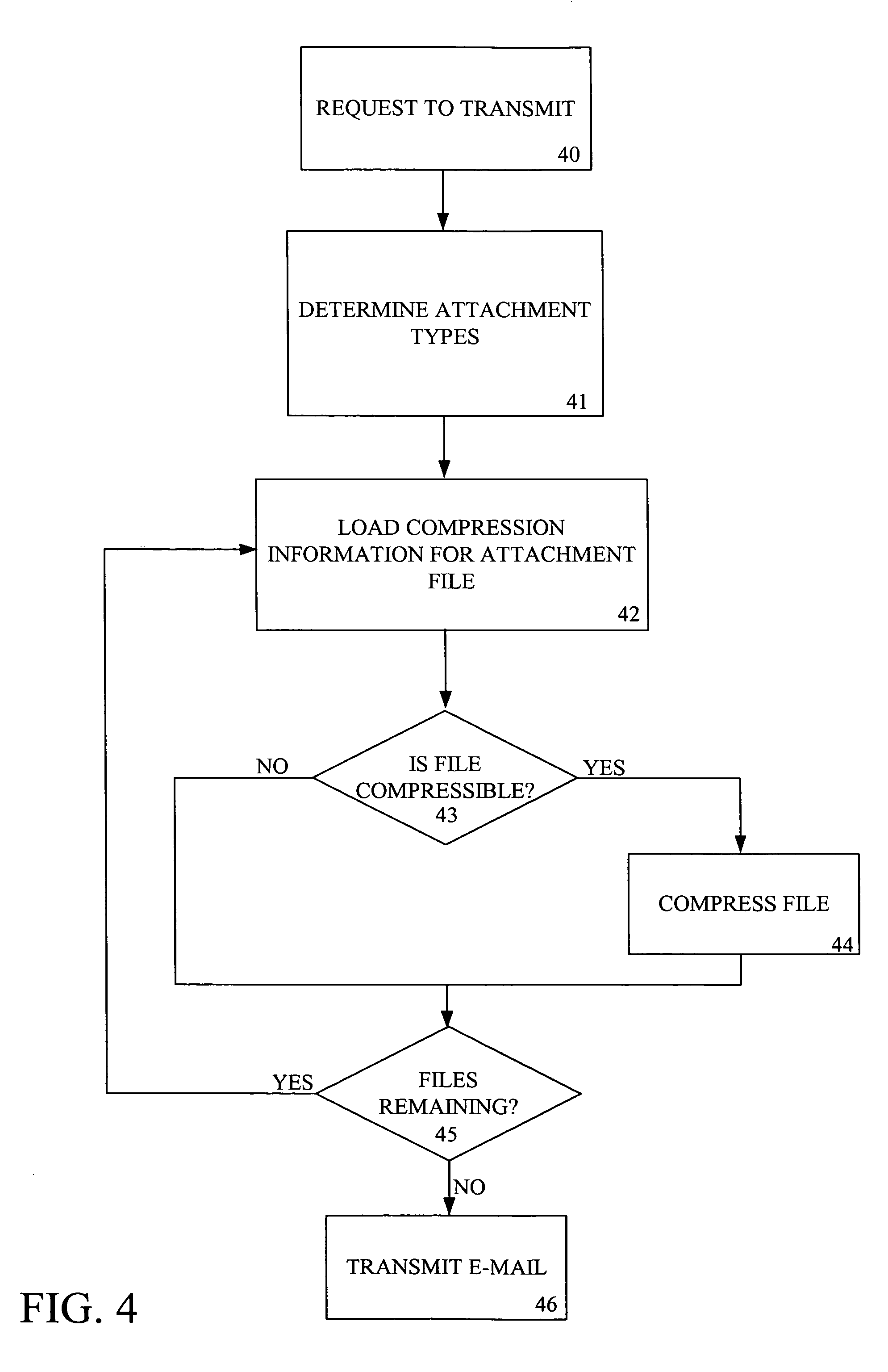 an examination of the data compression Abstract: a data compression scheme that exploits  data compression  schemes can be categorized by the  tains a more complete analysis and proofs.