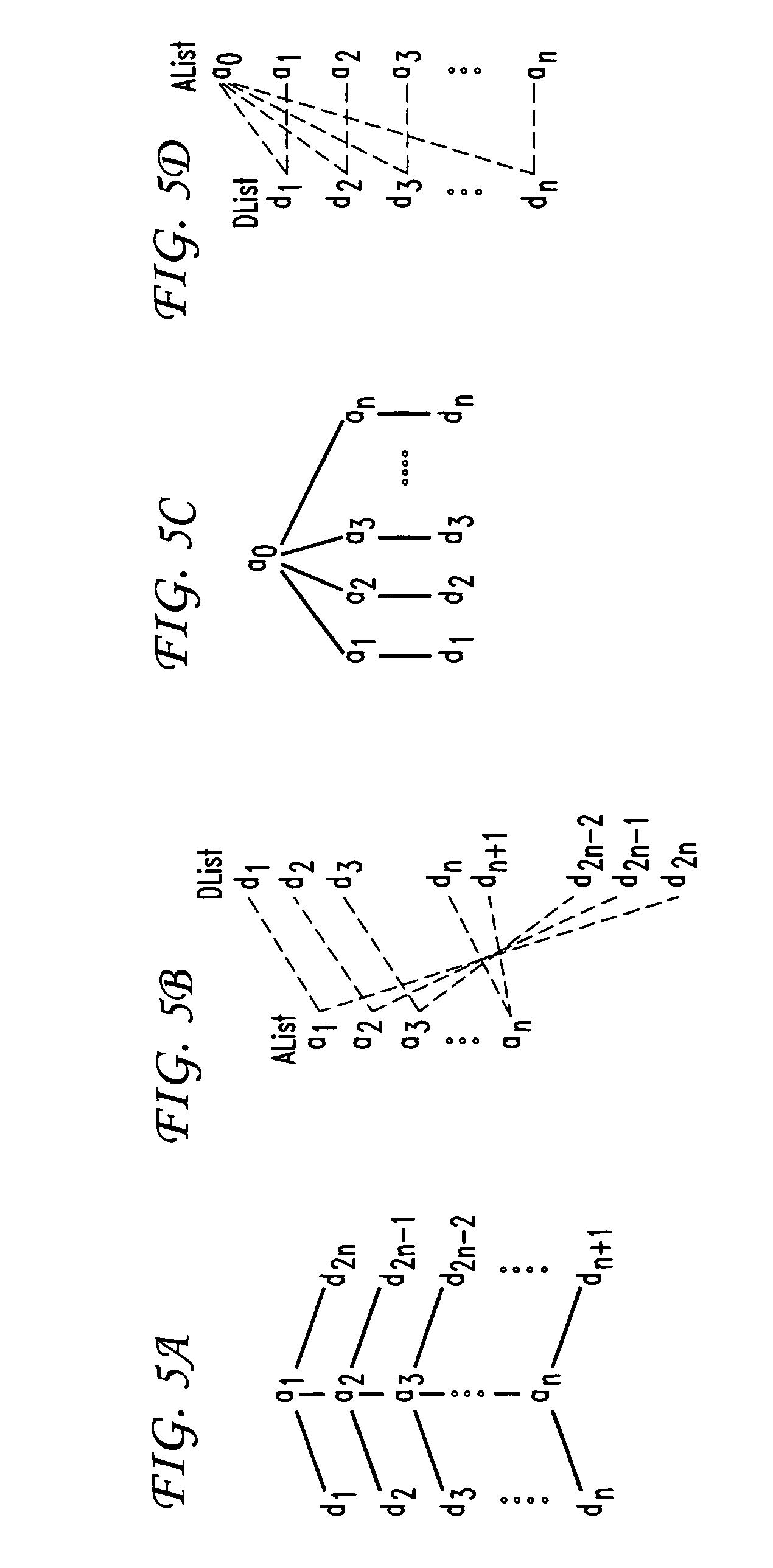 Patent US7451144 - Method of pattern searching - Google Patents