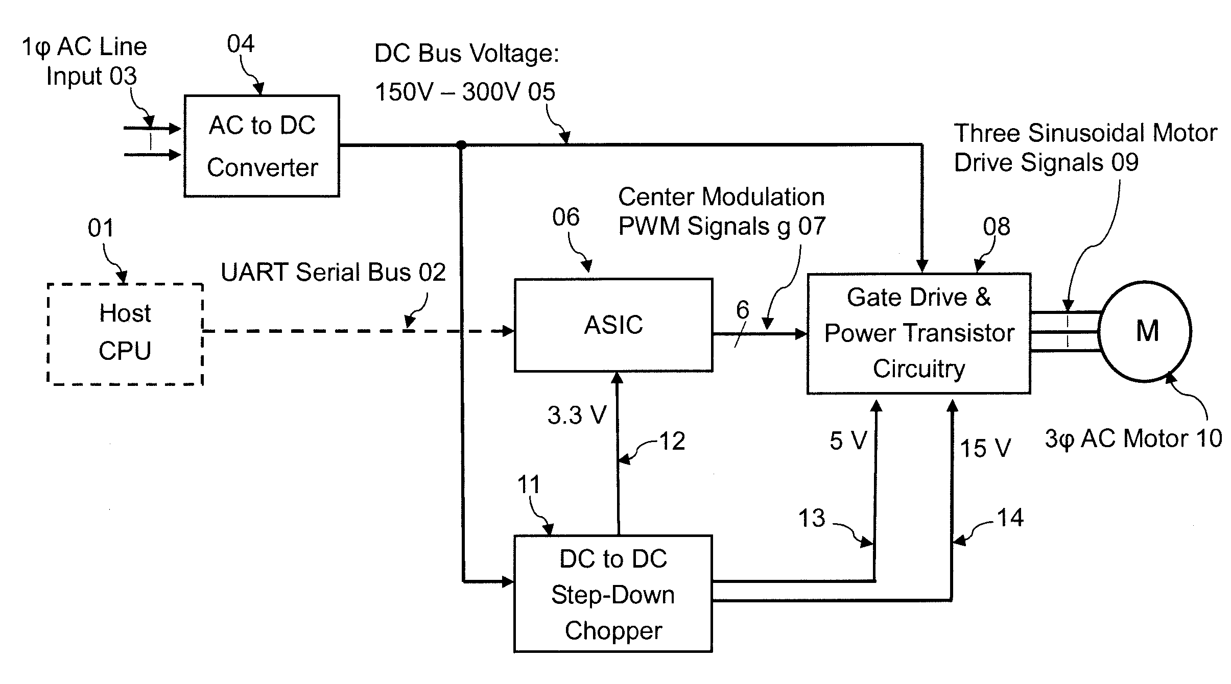 Patent Us7456600 Pulse Code Width Modulation Motor Drive System Circuit Diagram For A Modulated Variable Frequency Drawing