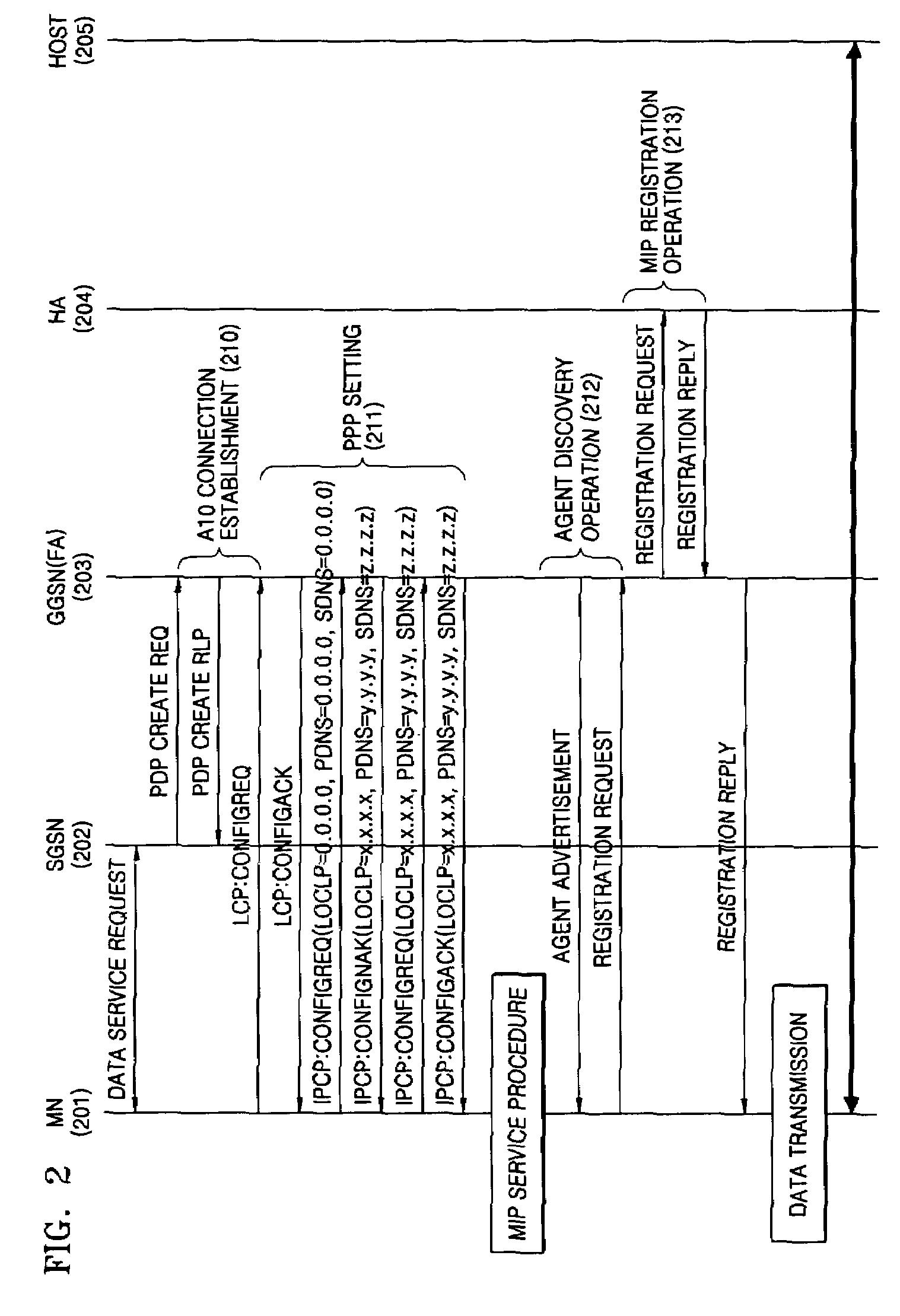 电路 电路图 电子 原理图 1517_2219 竖版 竖屏