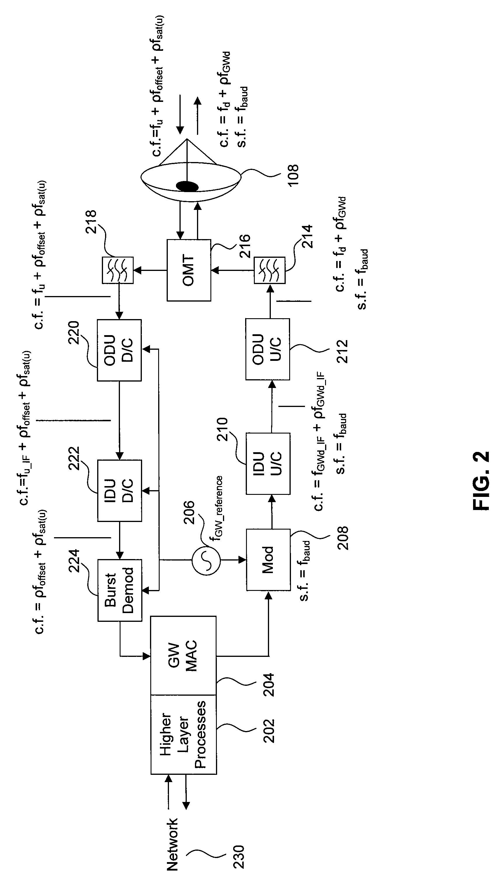 patent us7463707 - upstream frequency control for docsis based satellite systems