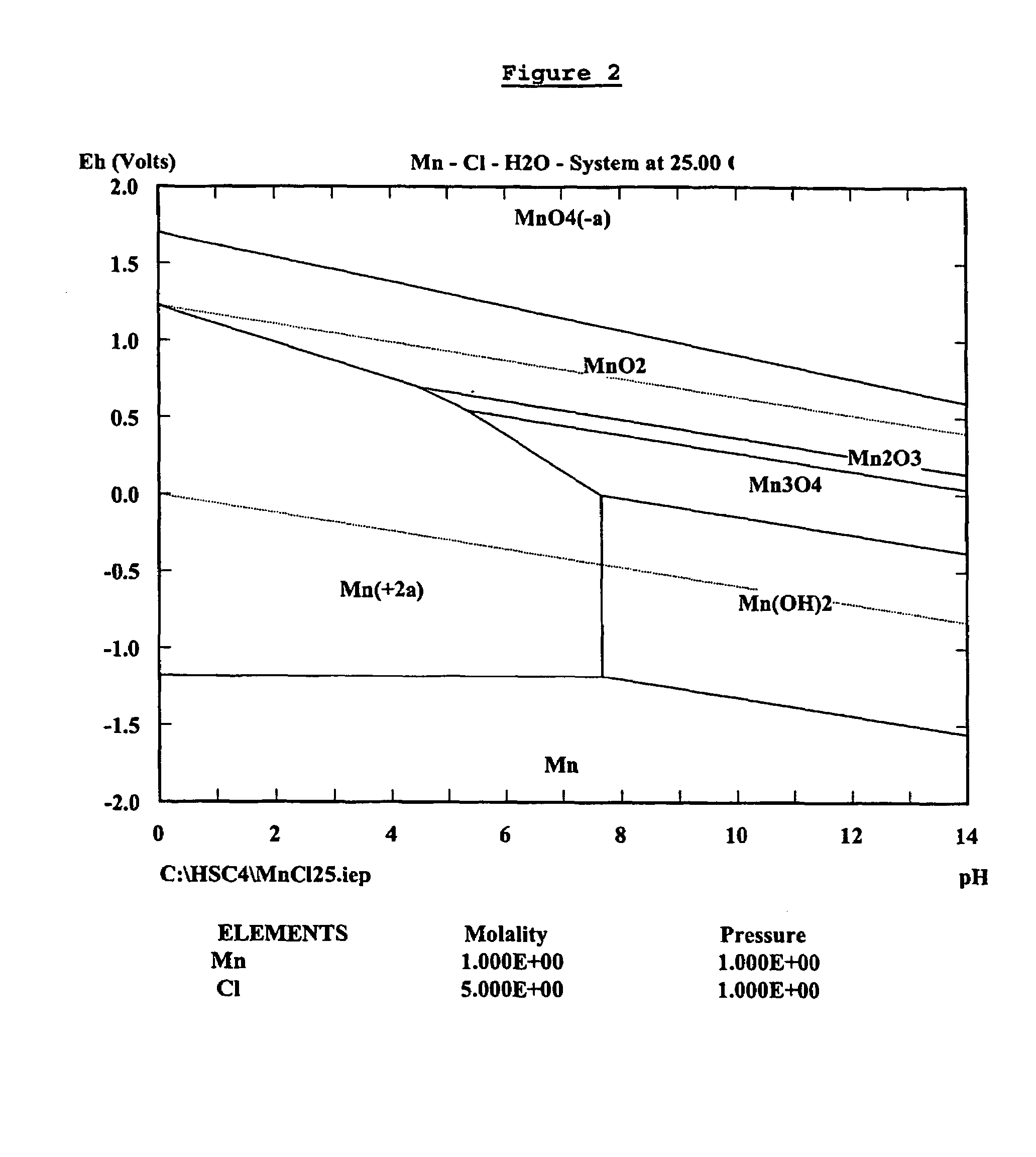 Patent us7465334 zinc recovery process google patents patent drawing ccuart Choice Image