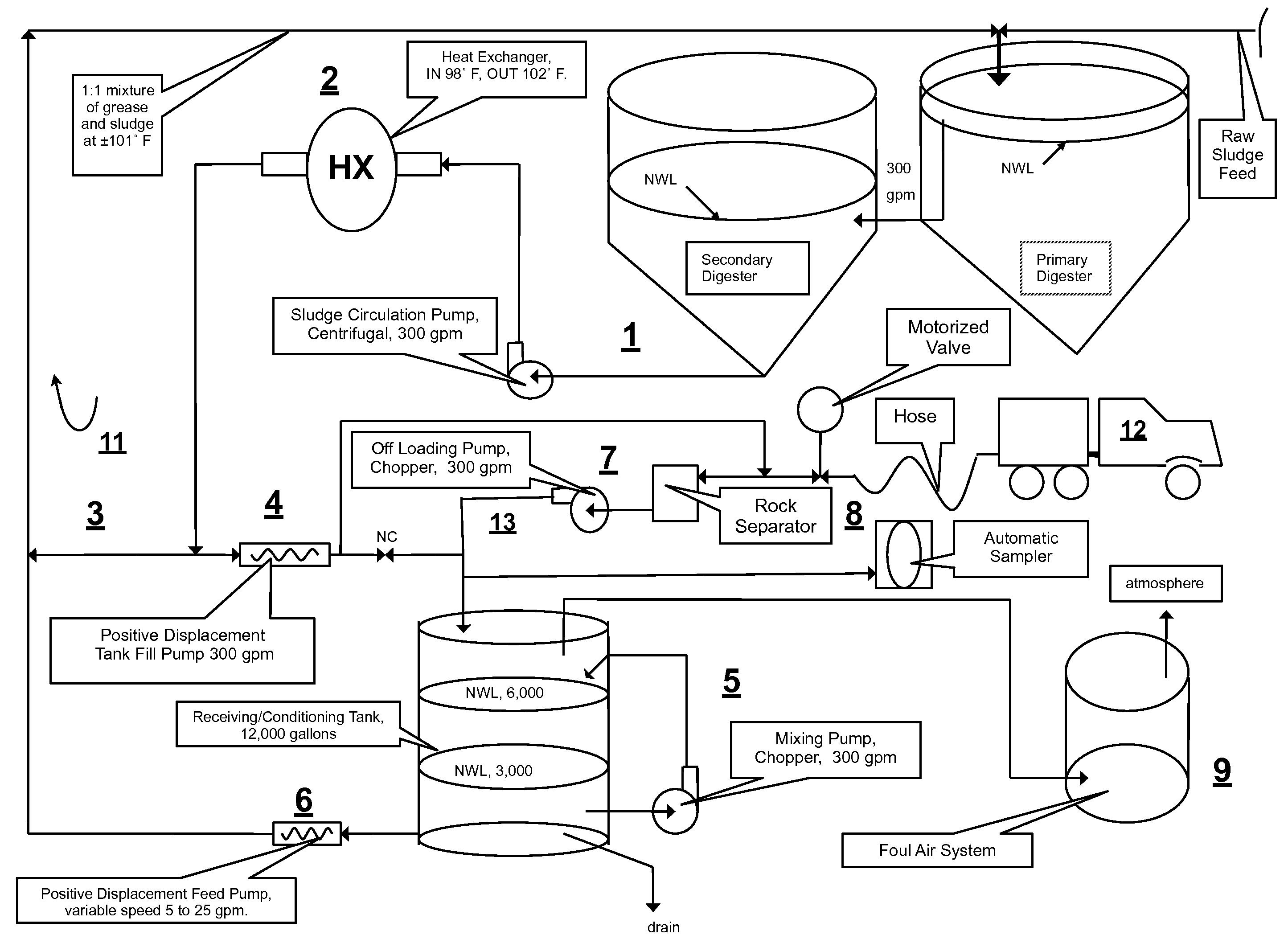 patent us7485230   oils