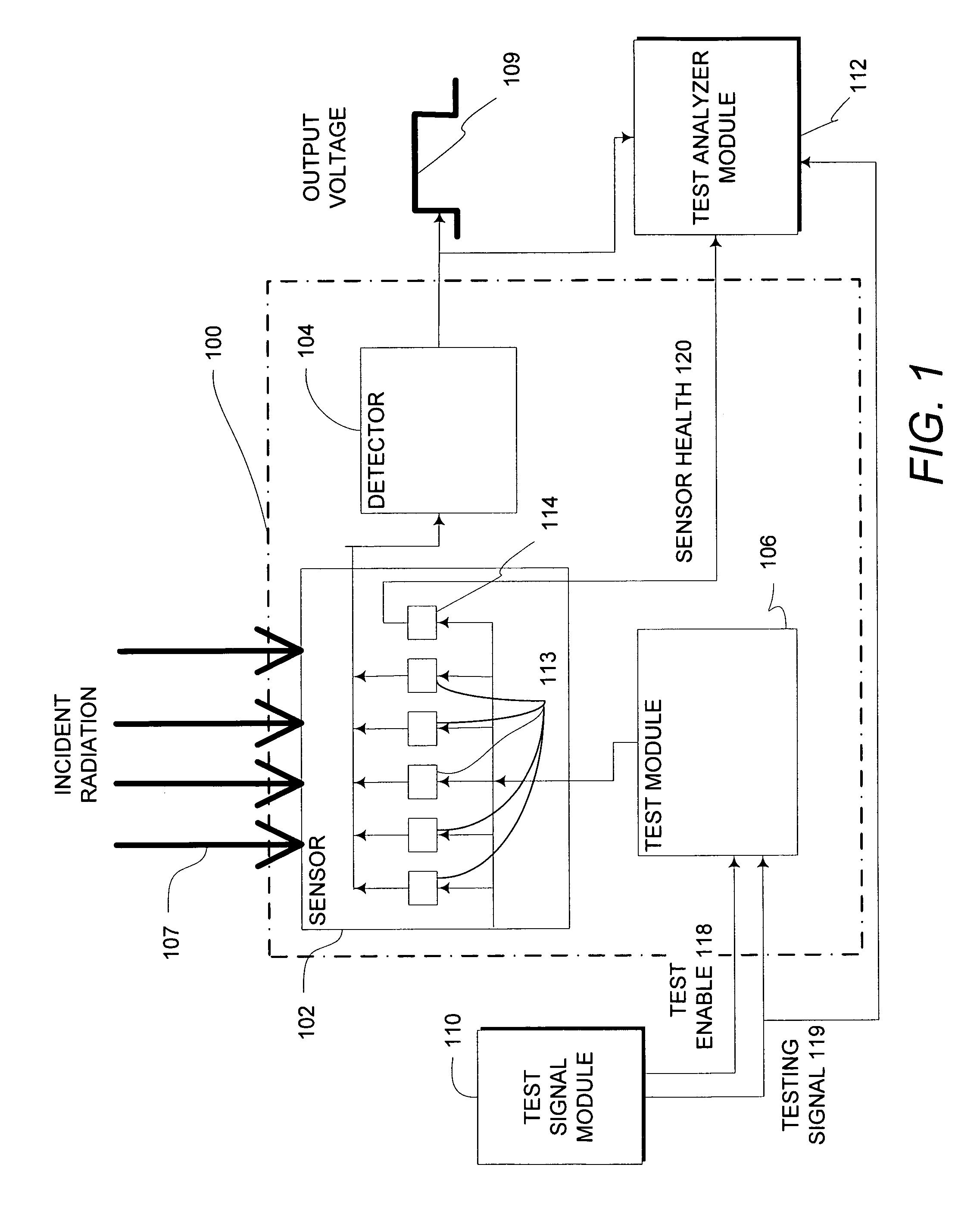 patent us7489136