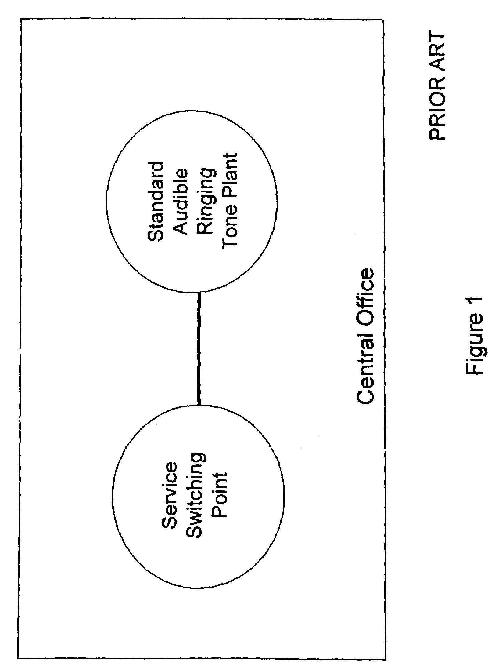 patent us7489769