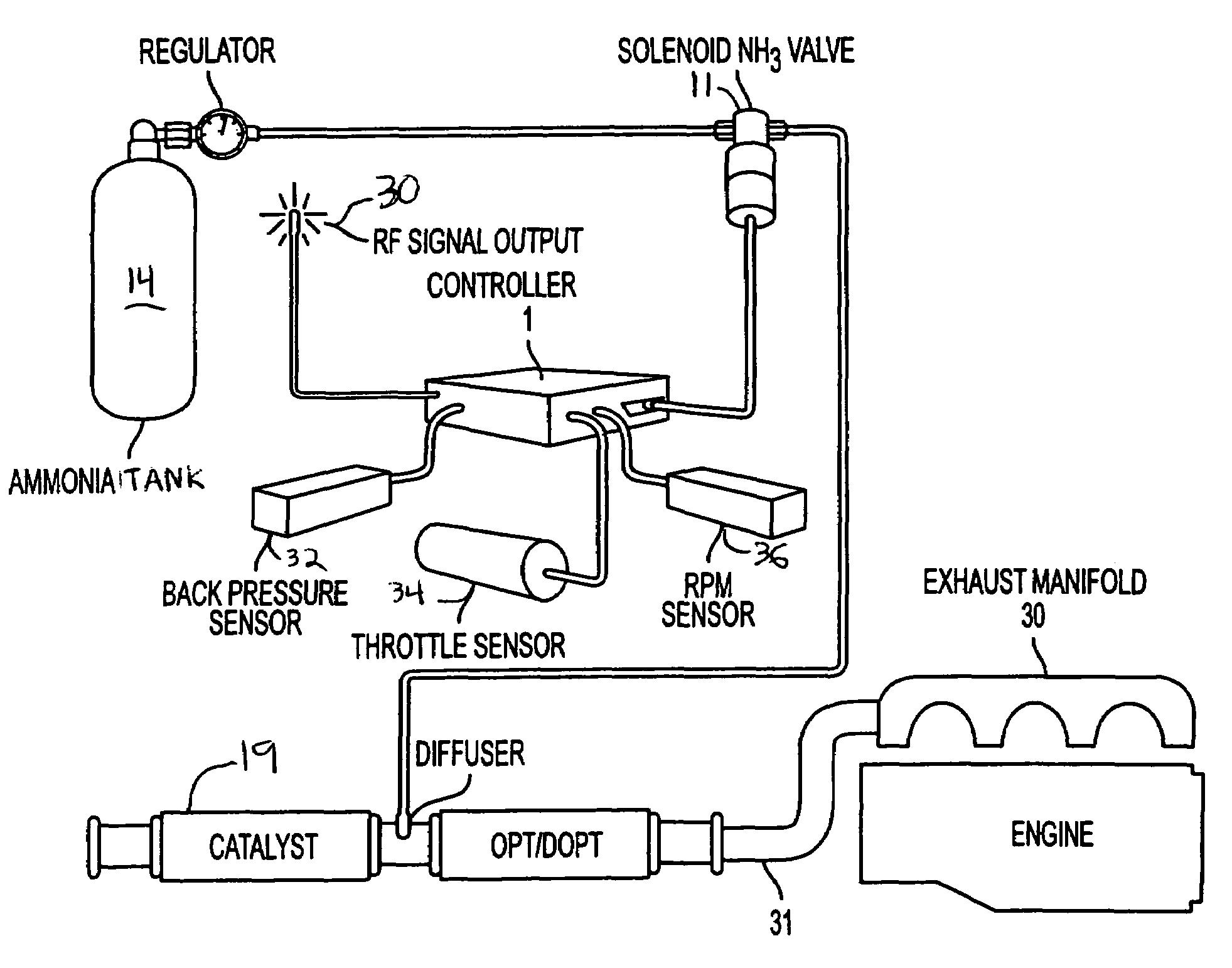 Patent Us7497076 Emission Control System Google Patents