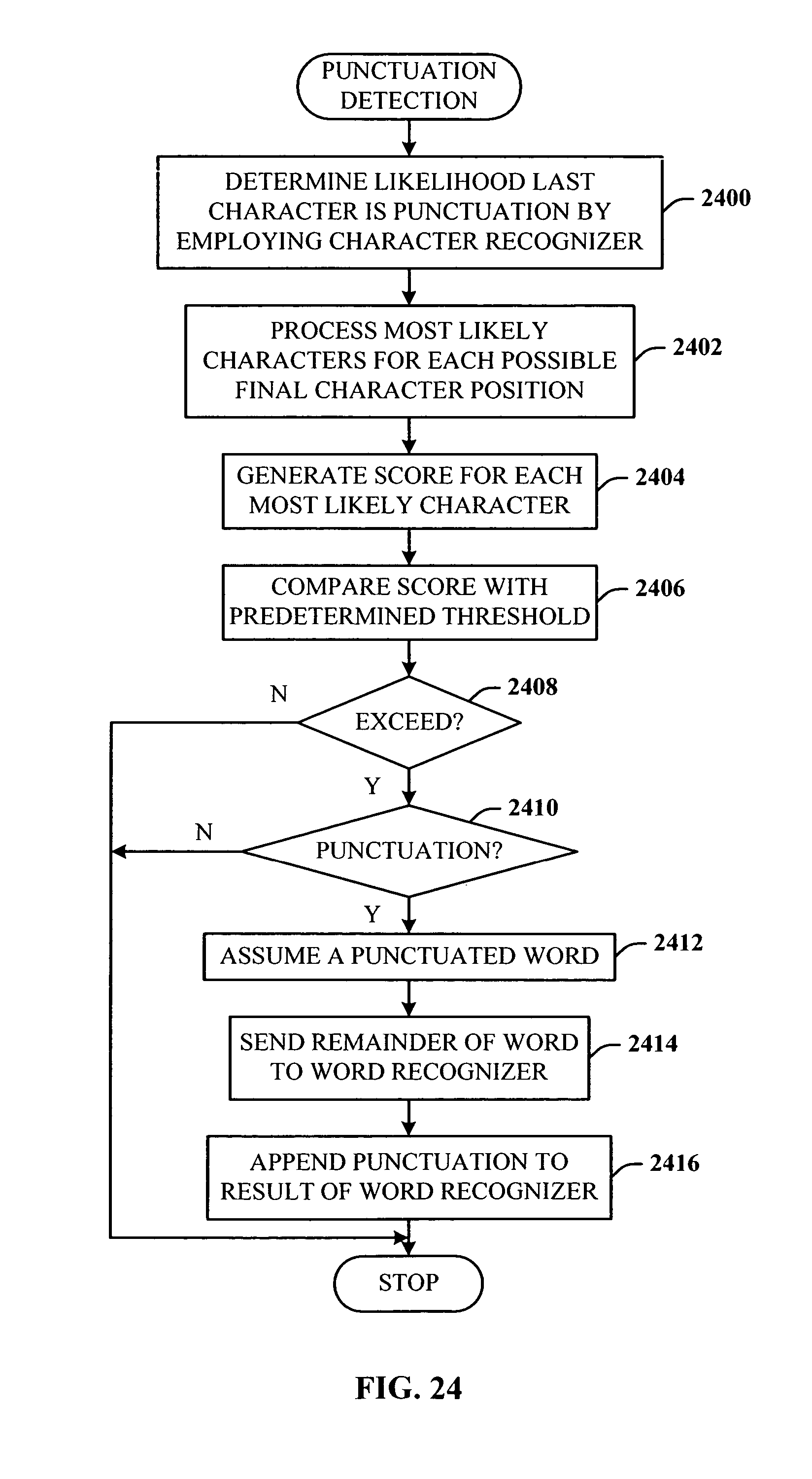 patent us low resolution ocr for camera acquired