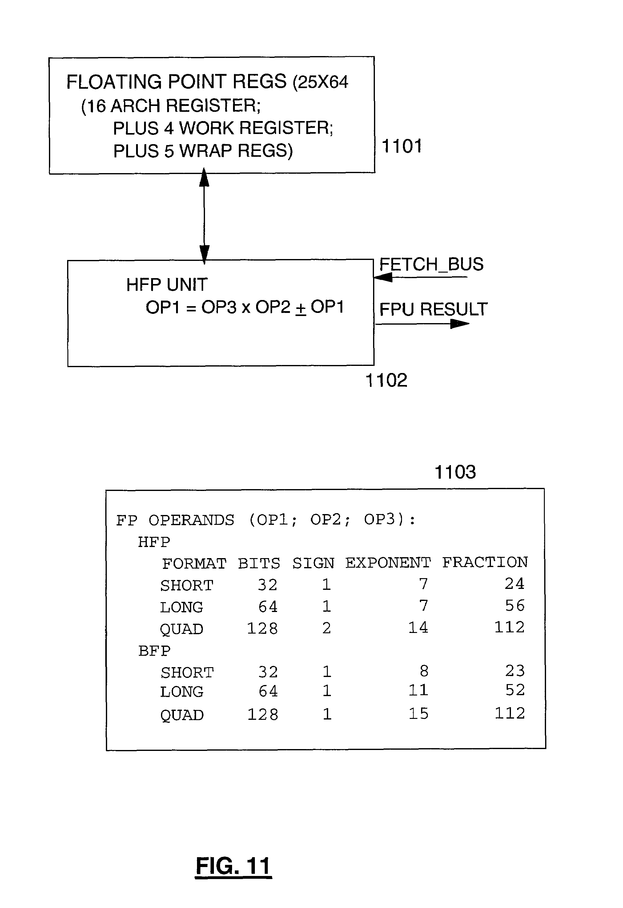 Patent US7500084 - Multifunction hexadecimal instruction form ...