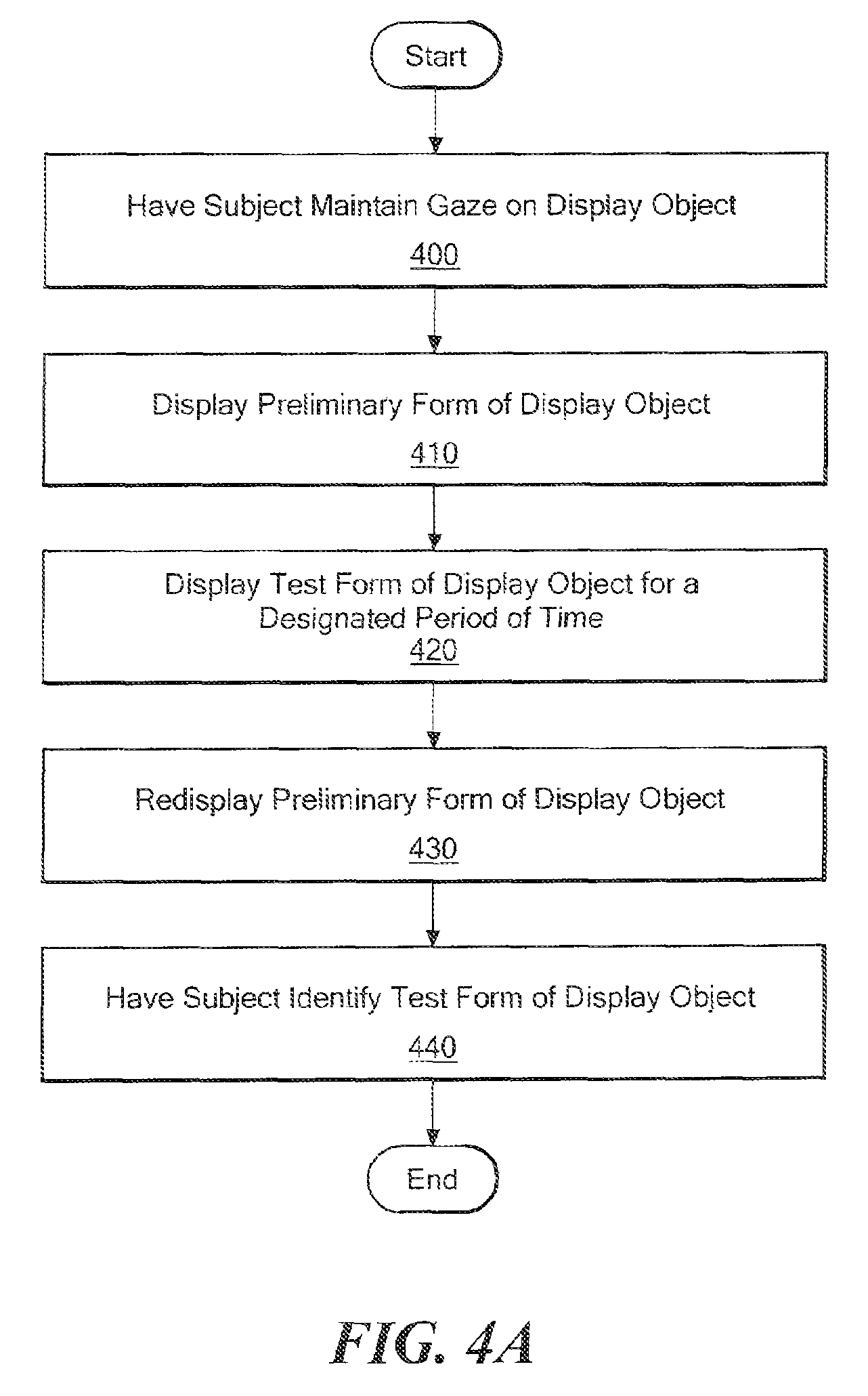 dynamic visual acuity test instructions
