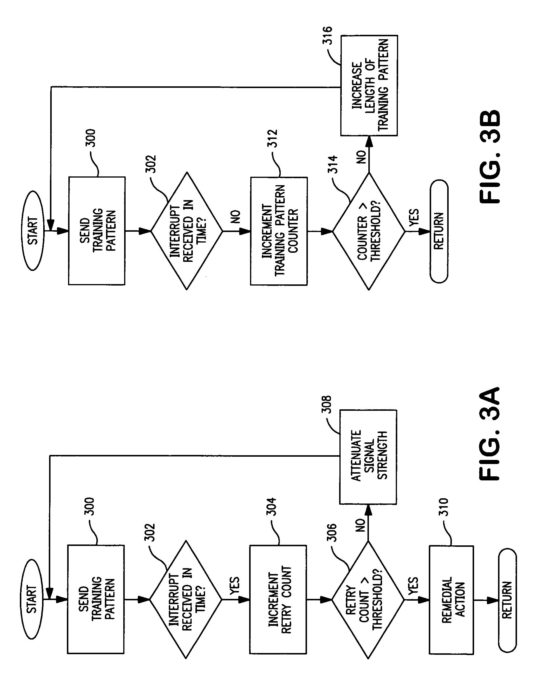 patent us7502338