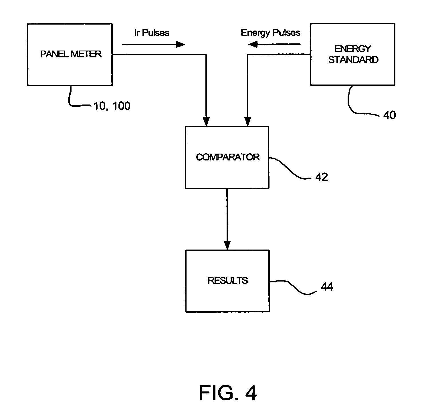 patent us7508190