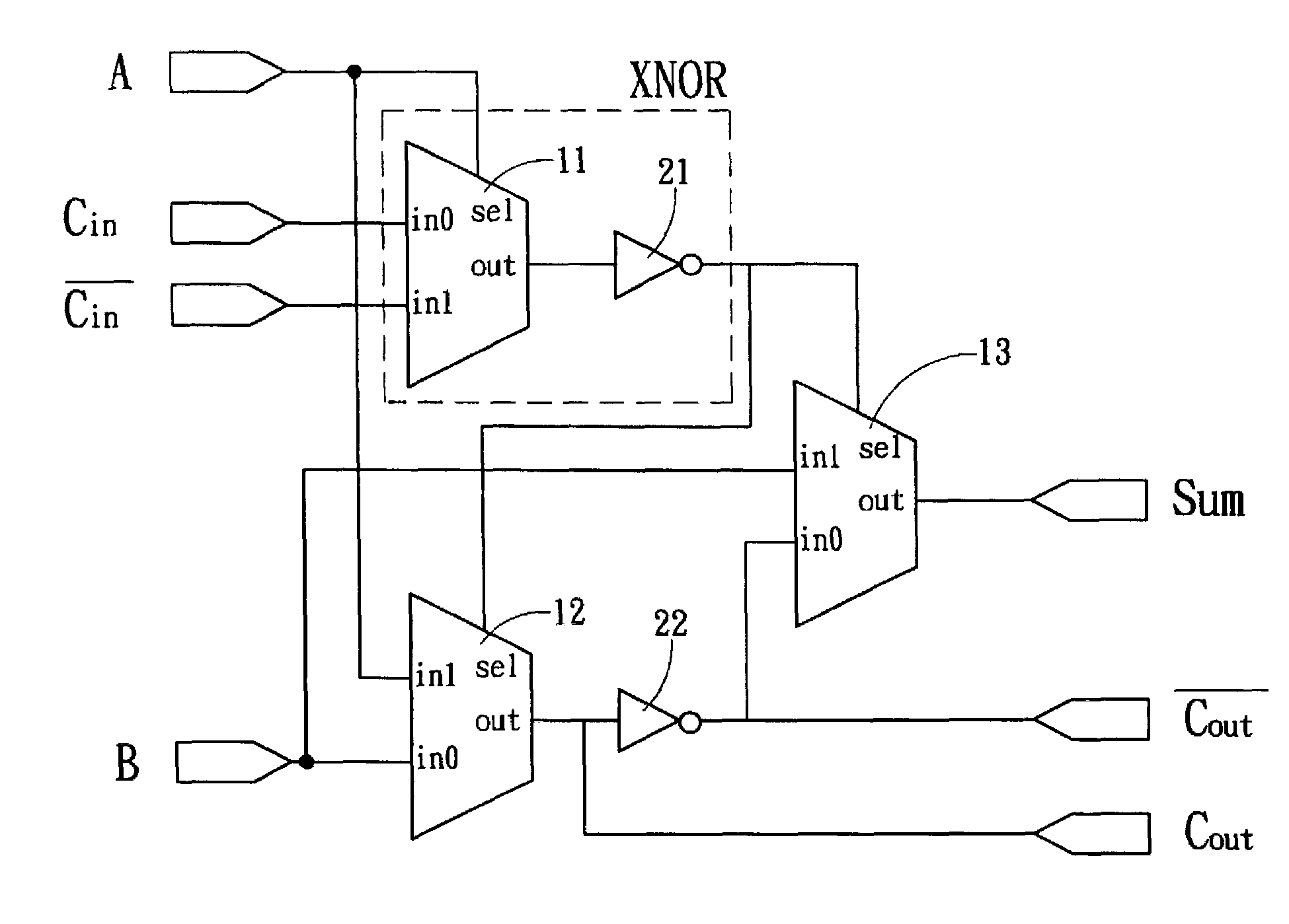 block diagram composition of the full adder b top level