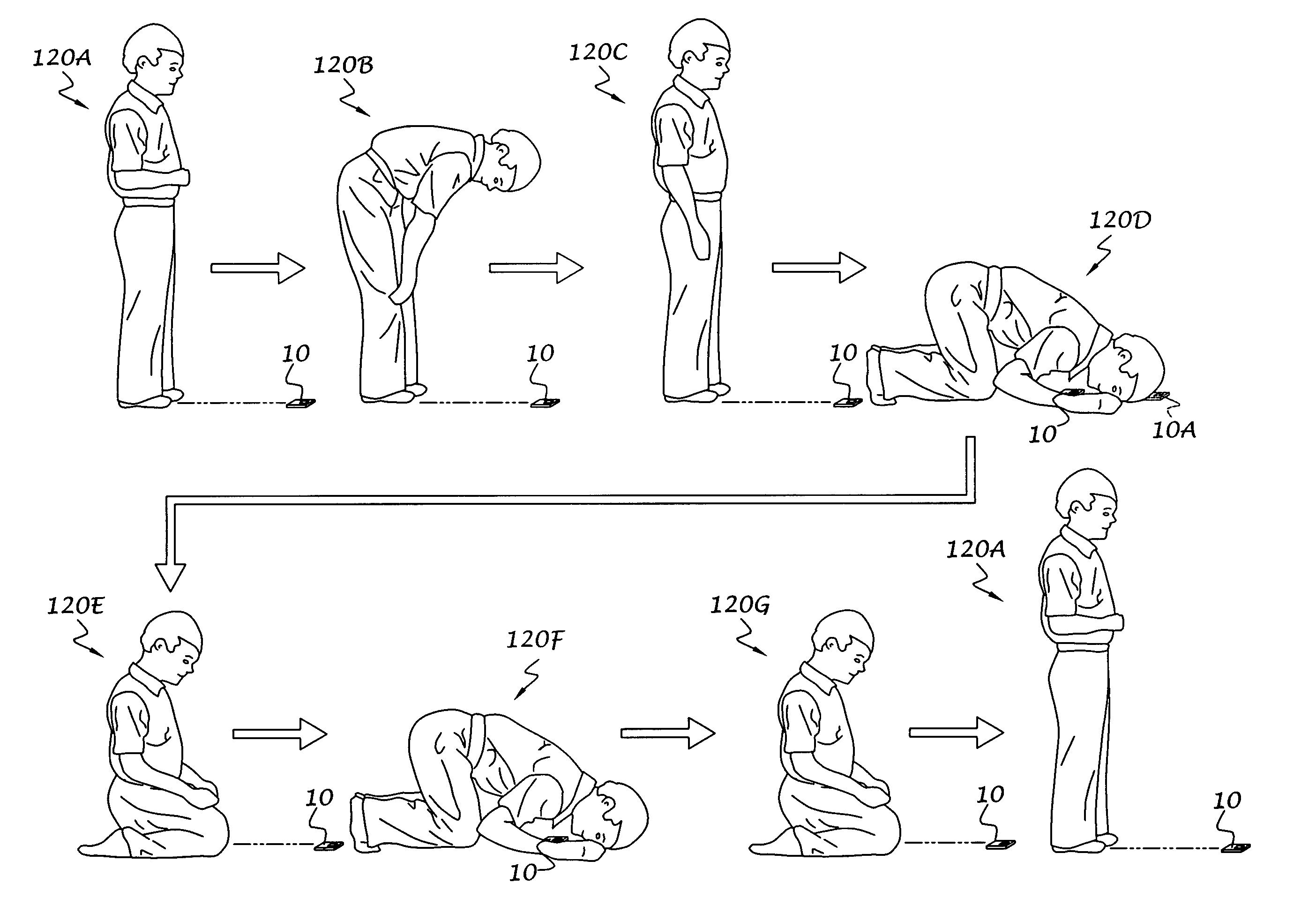 Patent US7508316 - Portable interactive islamic prayer ...