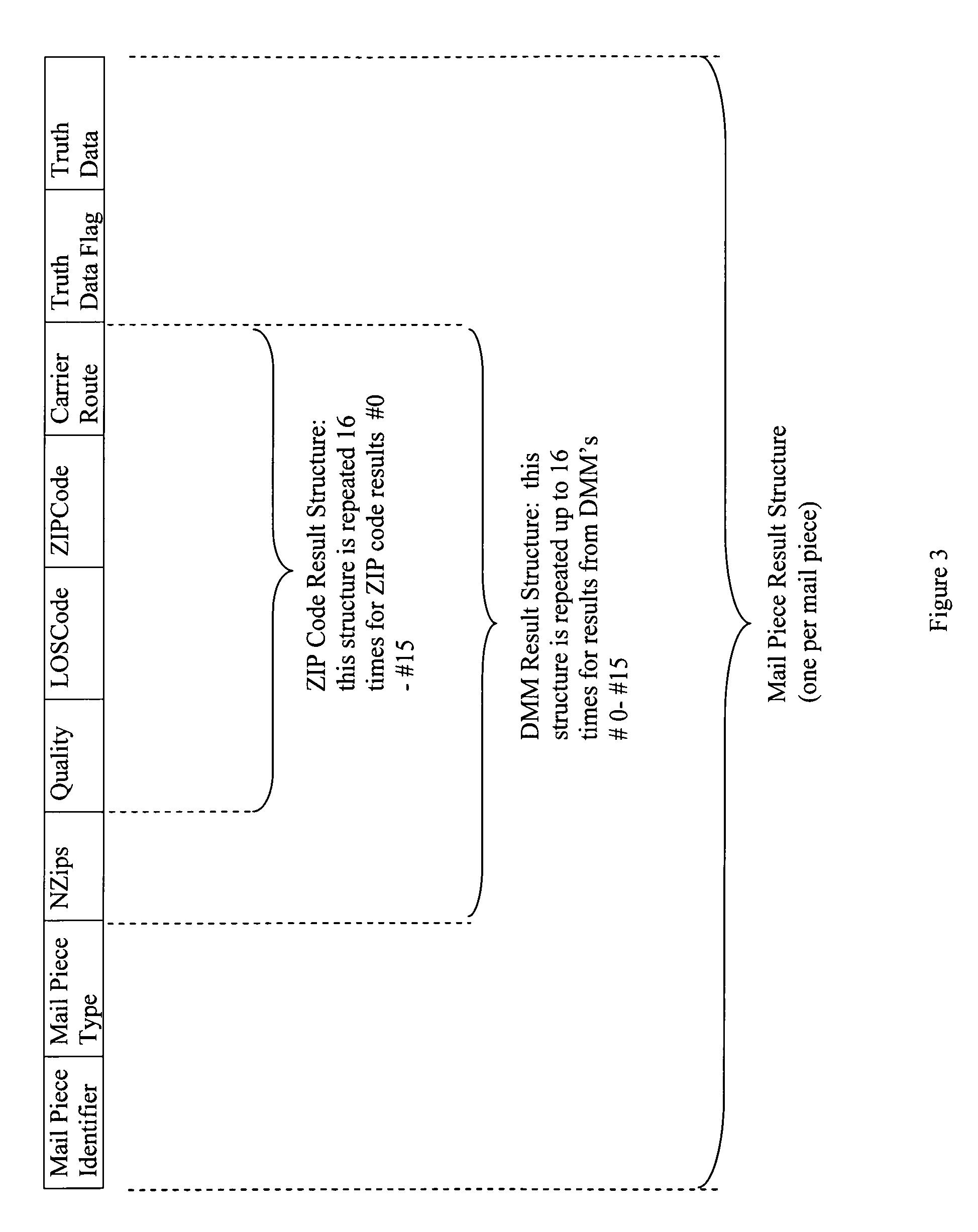 Patent US Mail Arbitrator Google Patents - Us zip code type