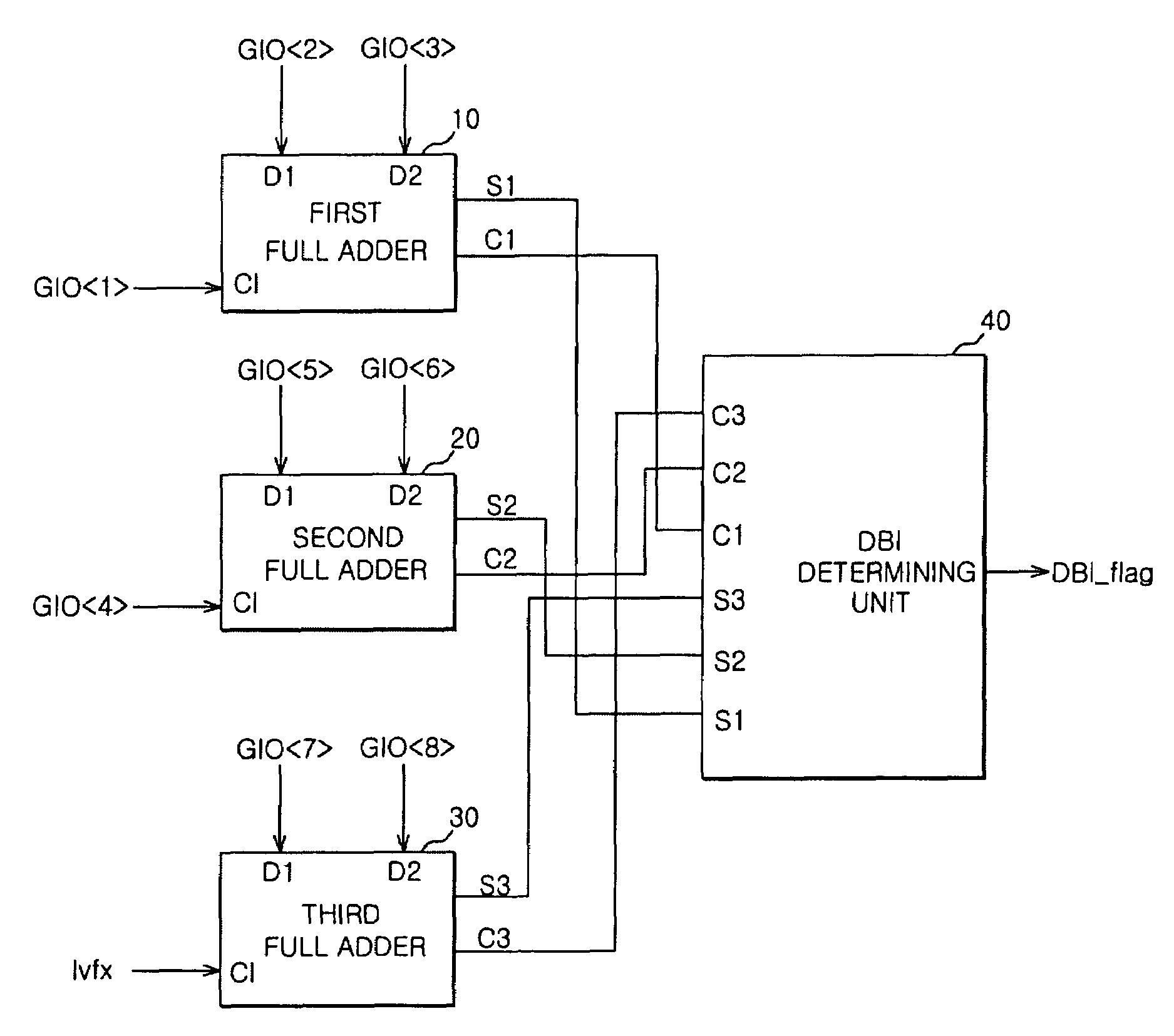 Patent Us7538698 Apparatus And Method Of Generating Dbi Signal In Full Adder Circuit Drawing