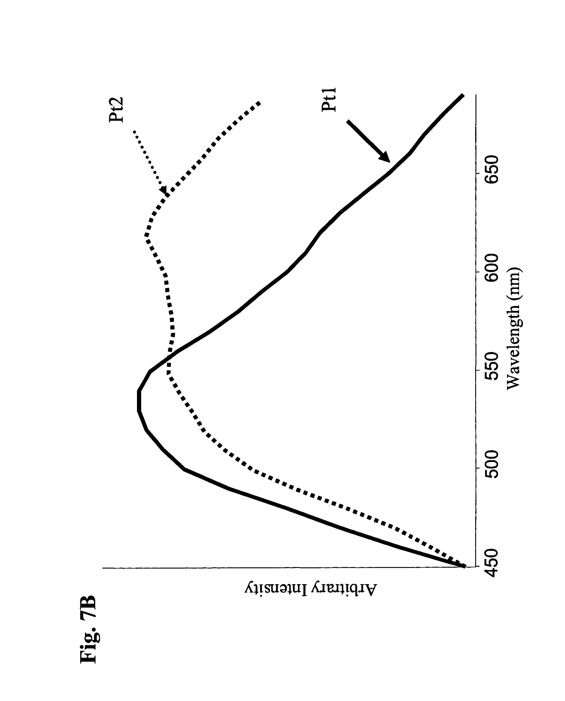 patent application non-publication request