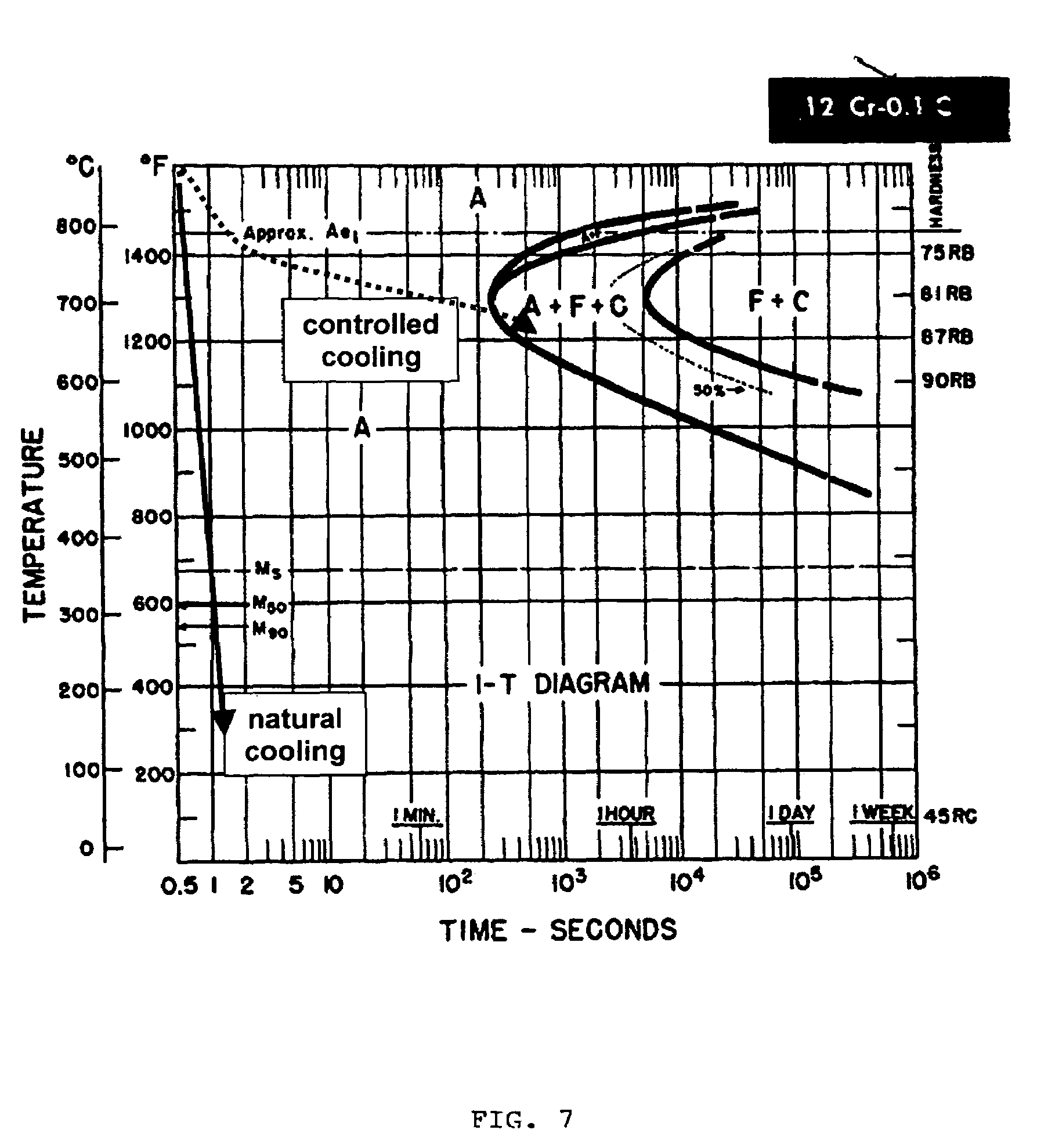 patent us  method for controlling weld metal, wiring diagram