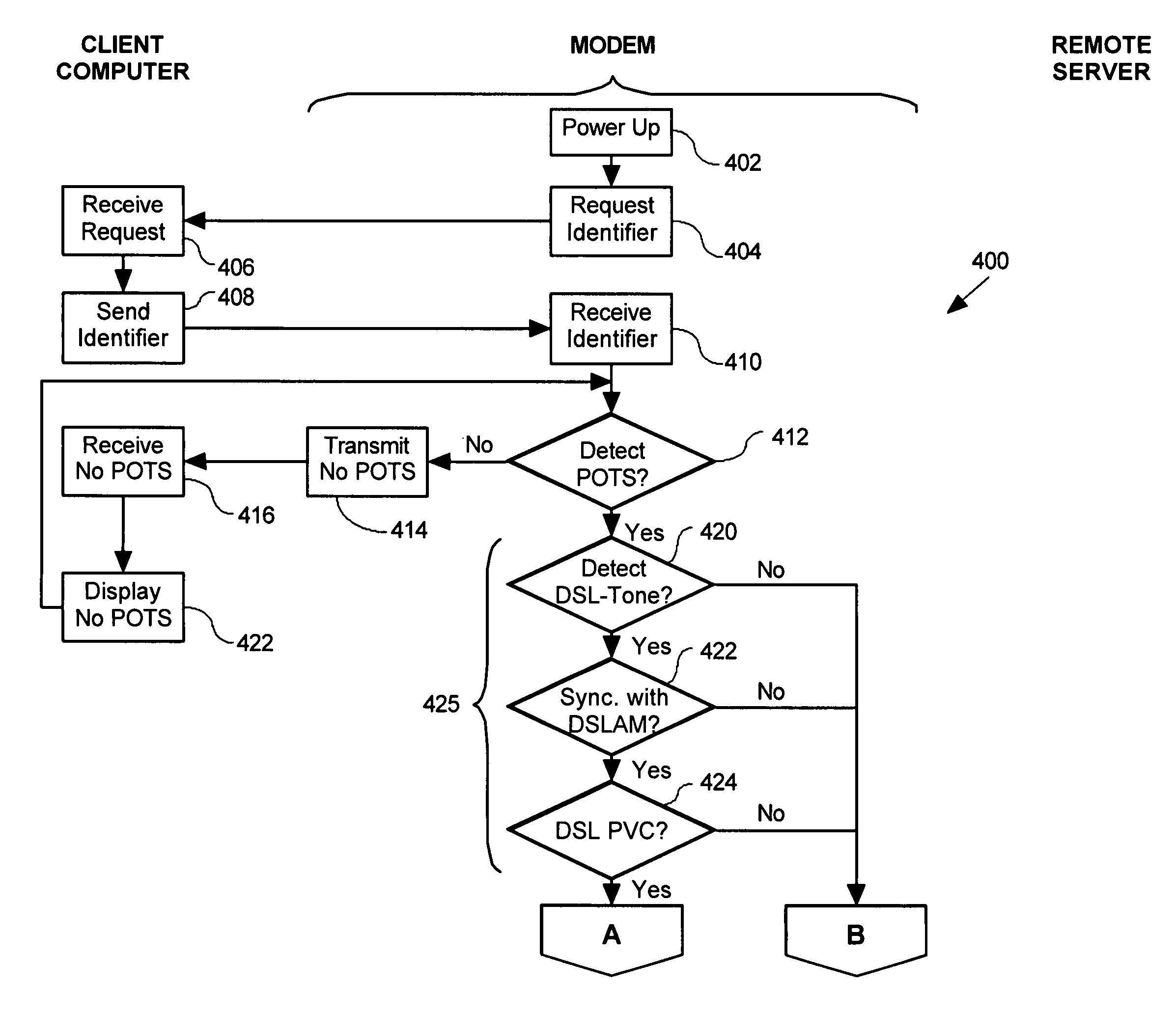Patent Us7542469 System And Method For Remotely Communicating With Furthermore Phone Line Modem Router In Addition Dsl Wiring Drawing