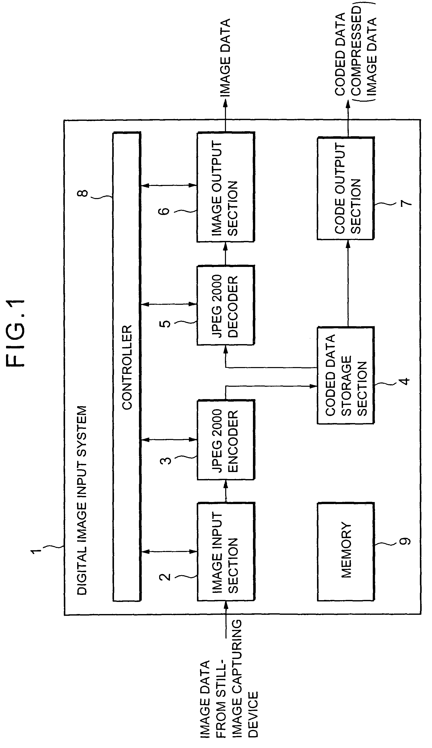 Patent Us7551788 Digital Image Coding Device And Method For Noise Block Diagram Jpeg Compression Drawing