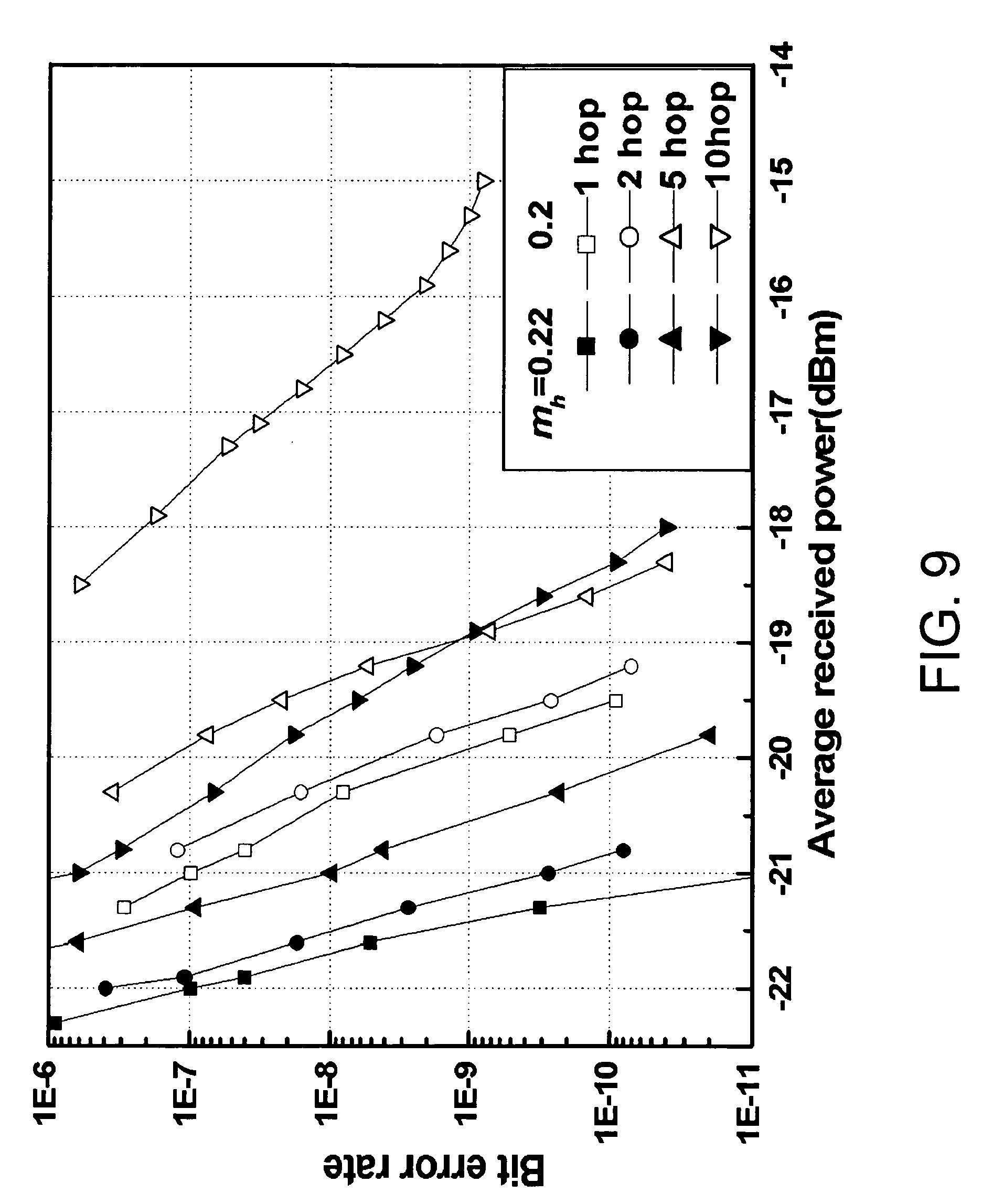 电路 电路图 电子 工程图 平面图 原理图 1872_2295